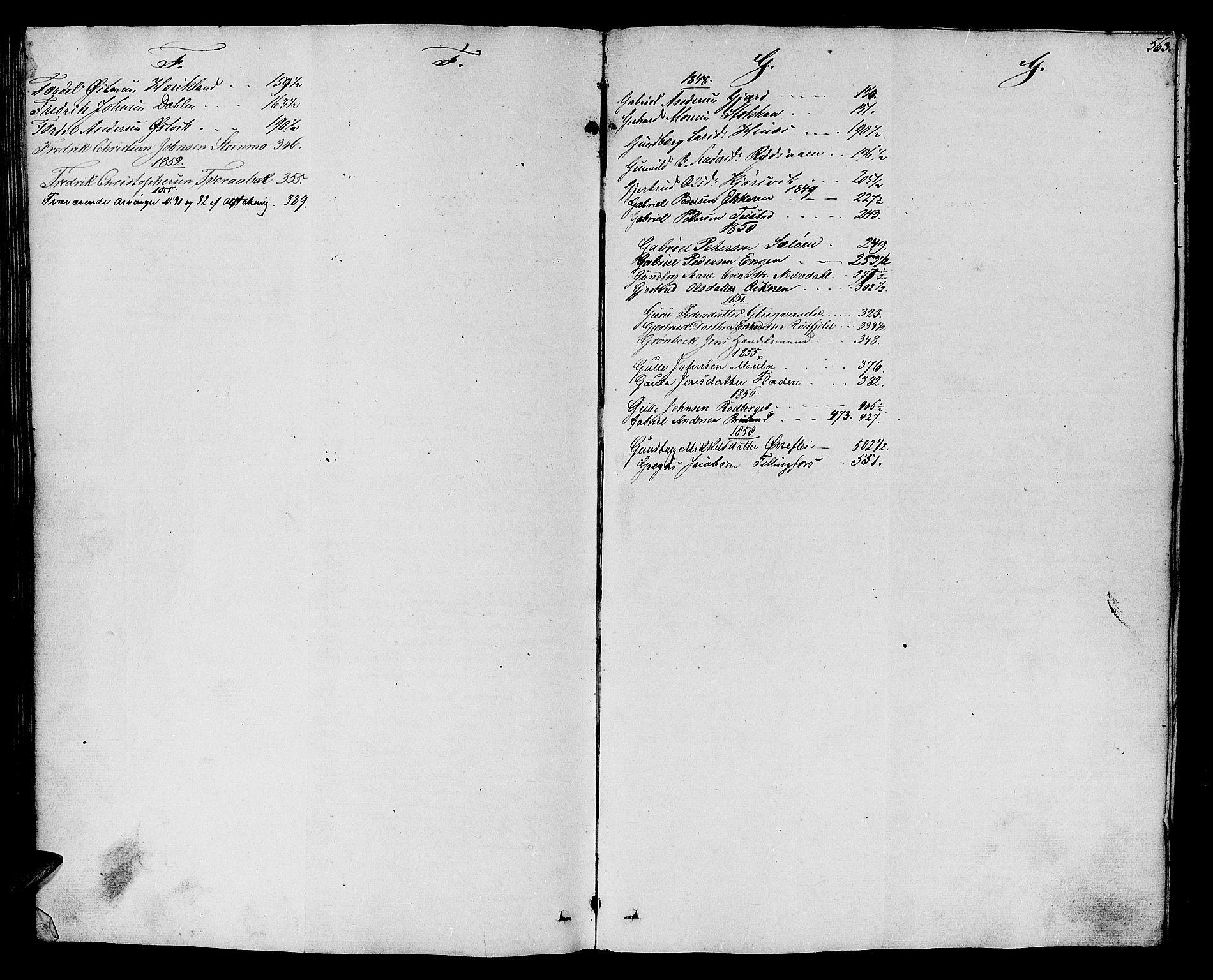 SAT, Helgeland sorenskriveri, 3/3A/L0104: Skifteprotokoll 49, 1845-1859, s. 562b-563a