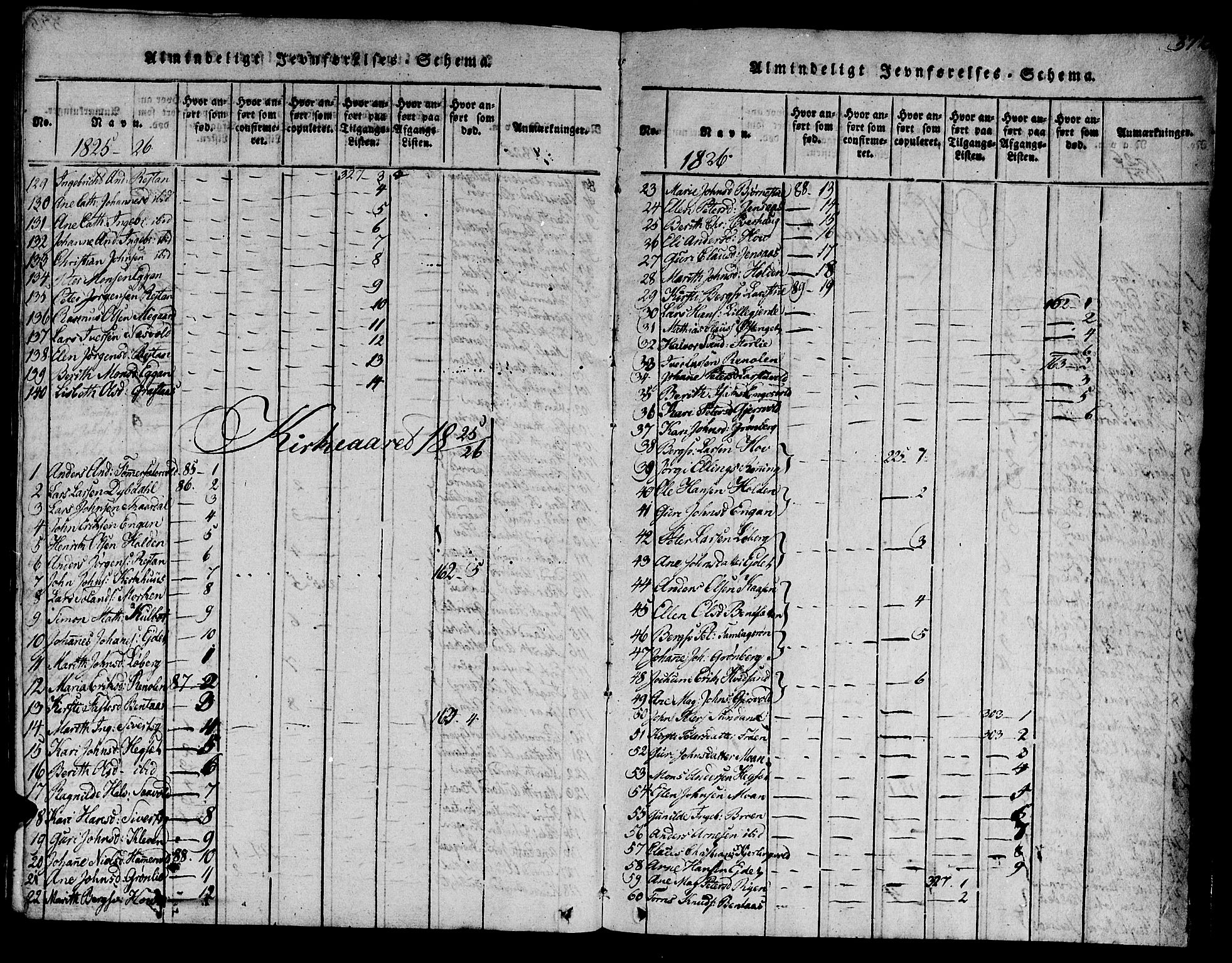 SAT, Ministerialprotokoller, klokkerbøker og fødselsregistre - Sør-Trøndelag, 685/L0956: Ministerialbok nr. 685A03 /3, 1817-1829, s. 376