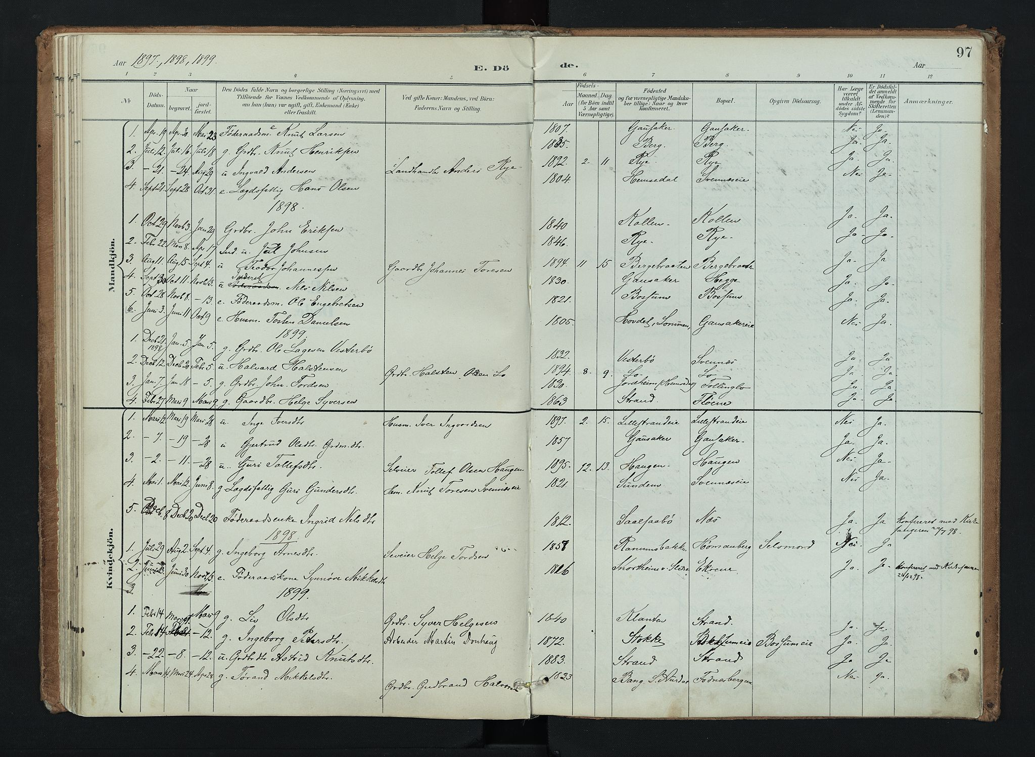 SAH, Nord-Aurdal prestekontor, Ministerialbok nr. 16, 1897-1925, s. 97