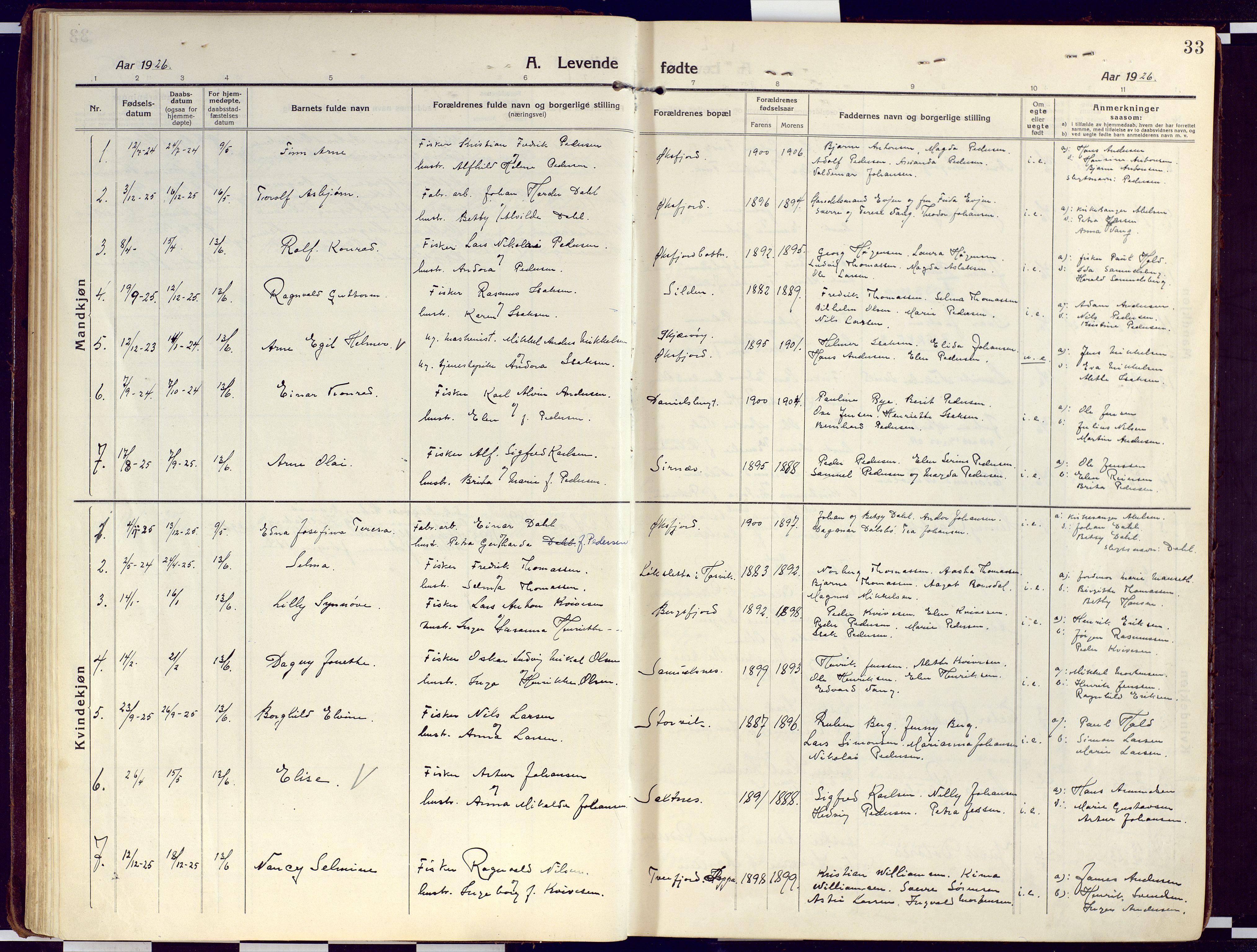 SATØ, Loppa sokneprestkontor, H/Ha/L0012kirke: Ministerialbok nr. 12, 1917-1932, s. 33