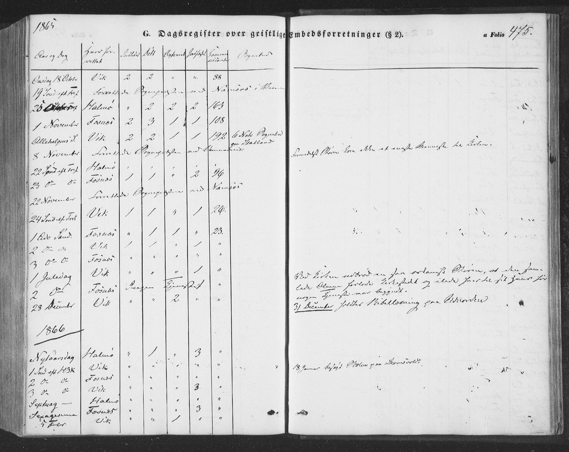 SAT, Ministerialprotokoller, klokkerbøker og fødselsregistre - Nord-Trøndelag, 773/L0615: Ministerialbok nr. 773A06, 1857-1870, s. 475