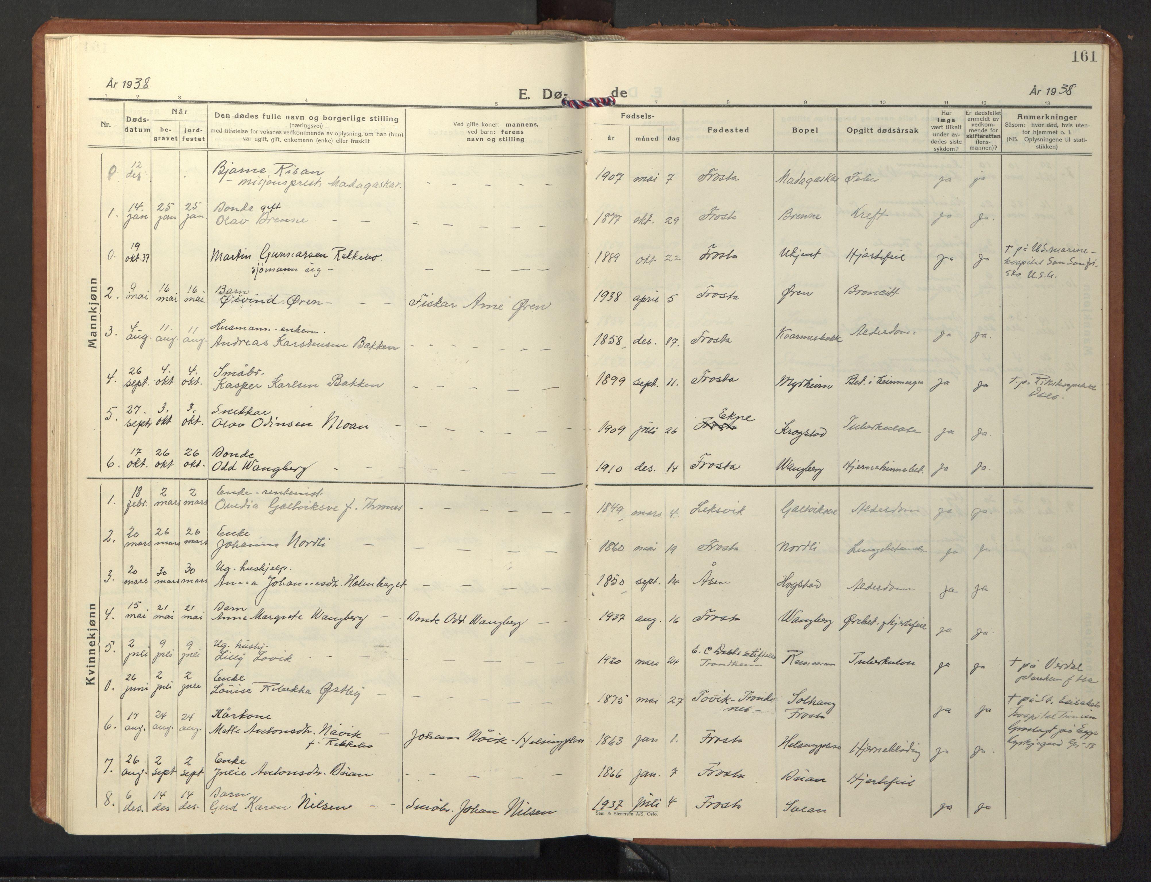 SAT, Ministerialprotokoller, klokkerbøker og fødselsregistre - Nord-Trøndelag, 713/L0125: Klokkerbok nr. 713C02, 1931-1941, s. 161