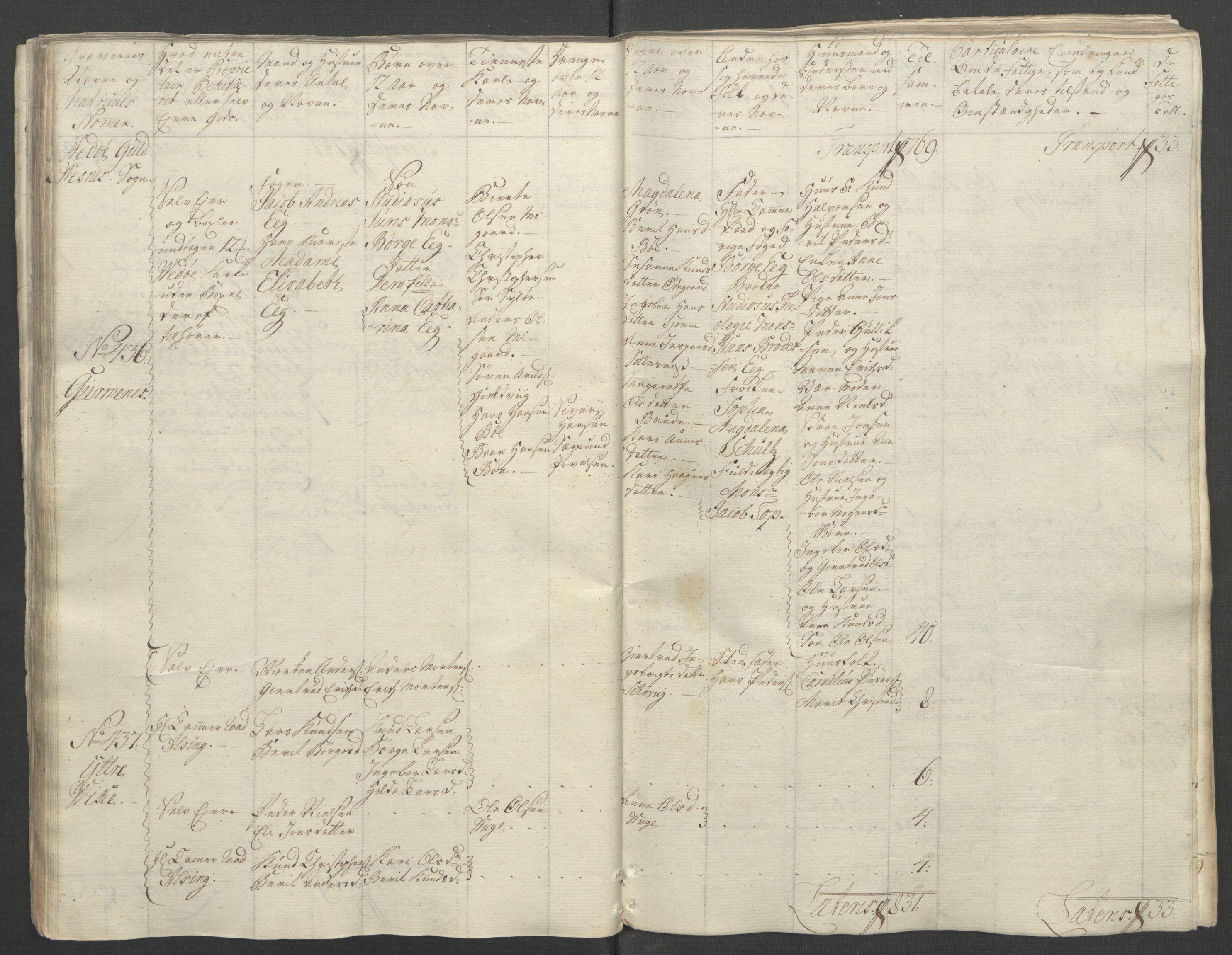 RA, Rentekammeret inntil 1814, Reviderte regnskaper, Fogderegnskap, R55/L3730: Ekstraskatten Romsdal, 1762-1763, s. 90