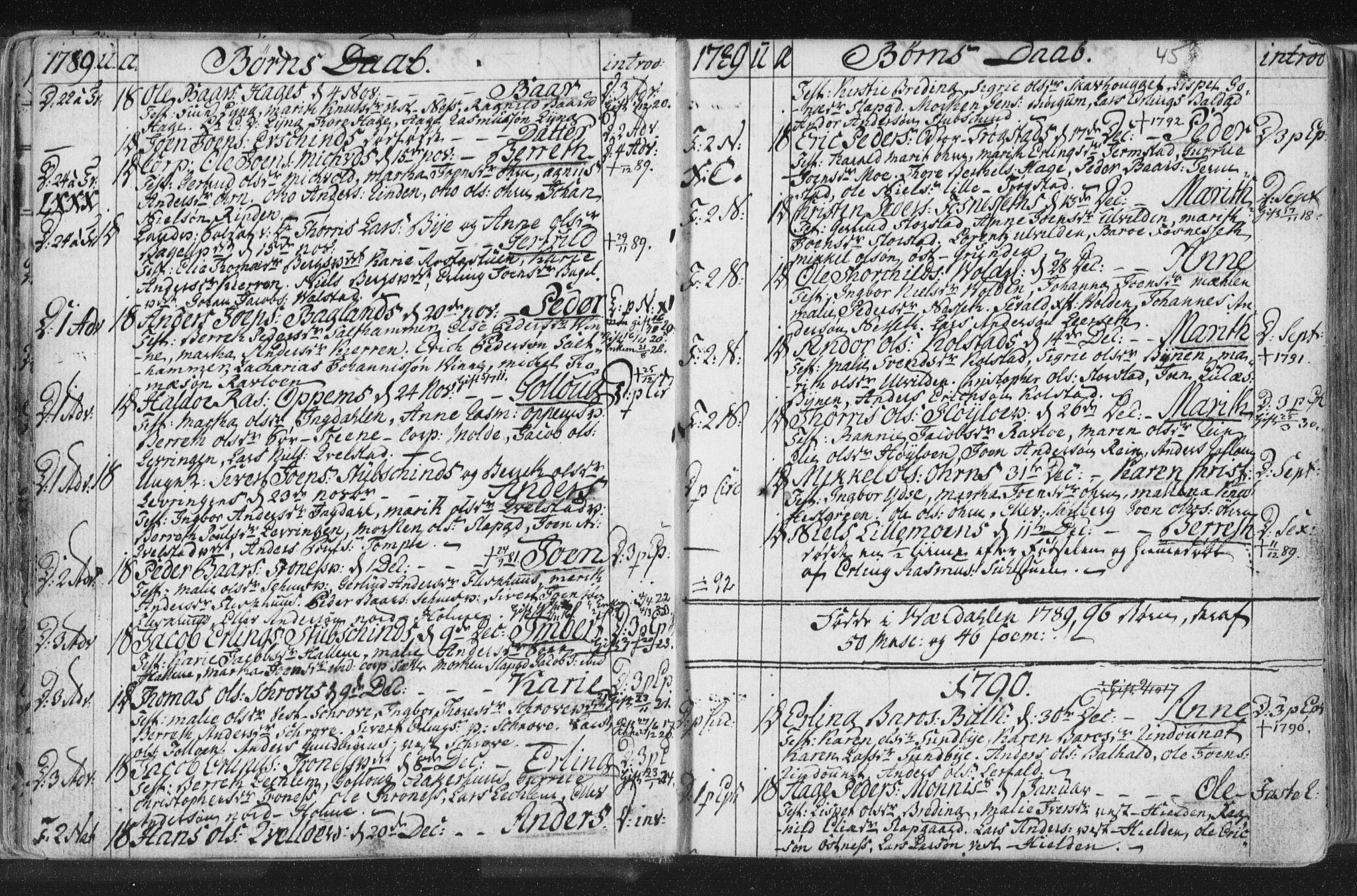 SAT, Ministerialprotokoller, klokkerbøker og fødselsregistre - Nord-Trøndelag, 723/L0232: Ministerialbok nr. 723A03, 1781-1804, s. 45