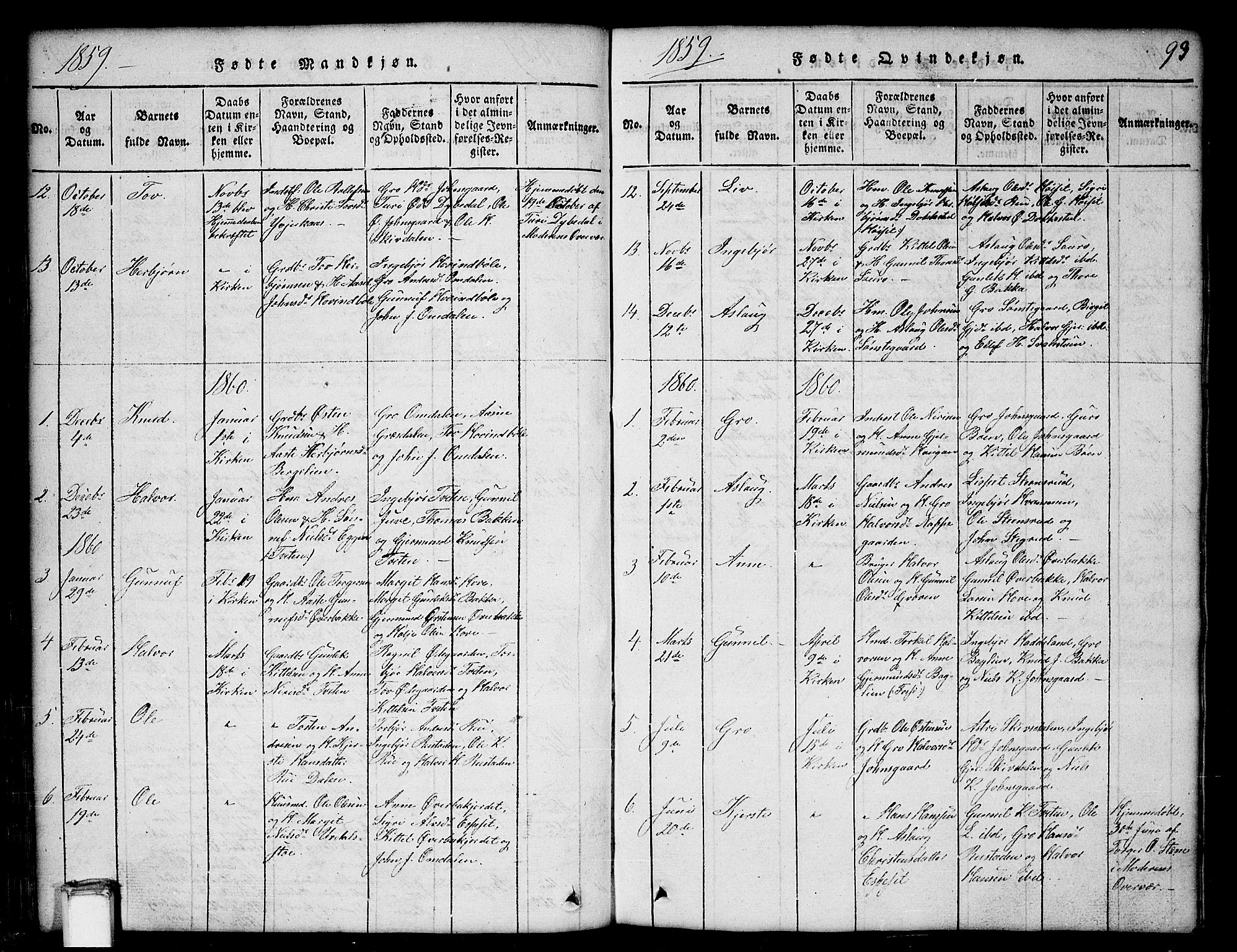 SAKO, Gransherad kirkebøker, G/Gb/L0001: Klokkerbok nr. II 1, 1815-1860, s. 93