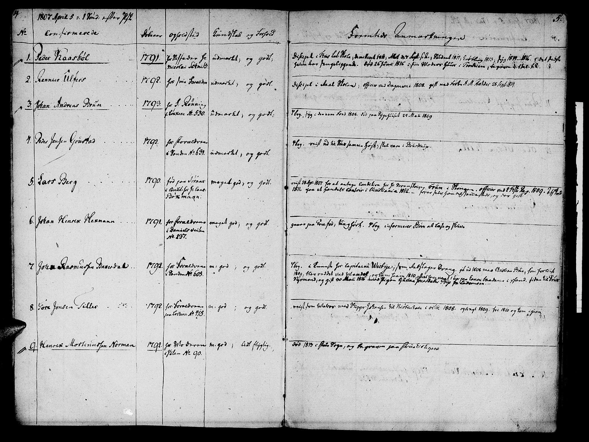 SAT, Ministerialprotokoller, klokkerbøker og fødselsregistre - Sør-Trøndelag, 601/L0069: Residerende kapellans bok nr. 601B02, 1807-1836, s. 4-5