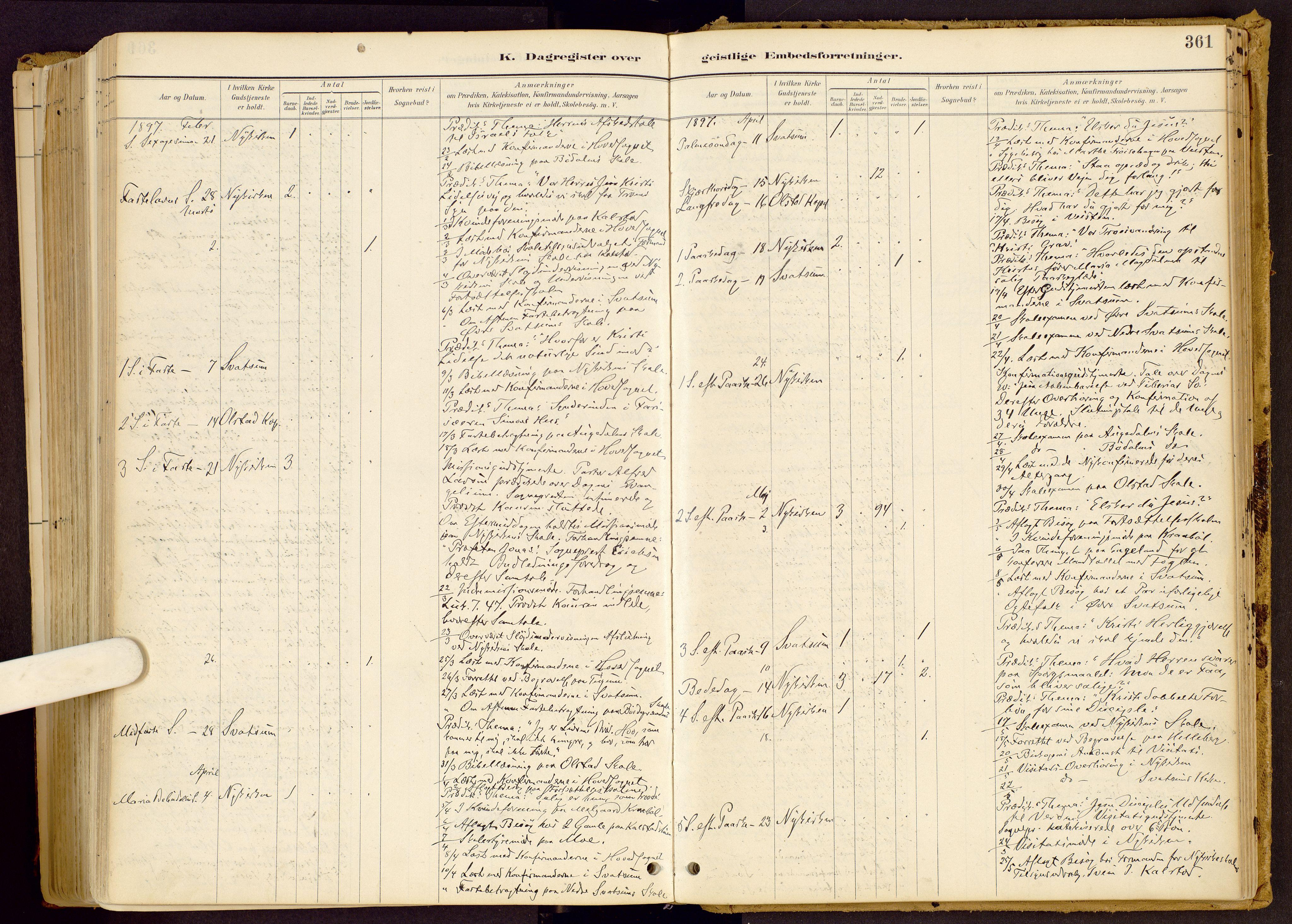 SAH, Vestre Gausdal prestekontor, Ministerialbok nr. 1, 1887-1914, s. 361