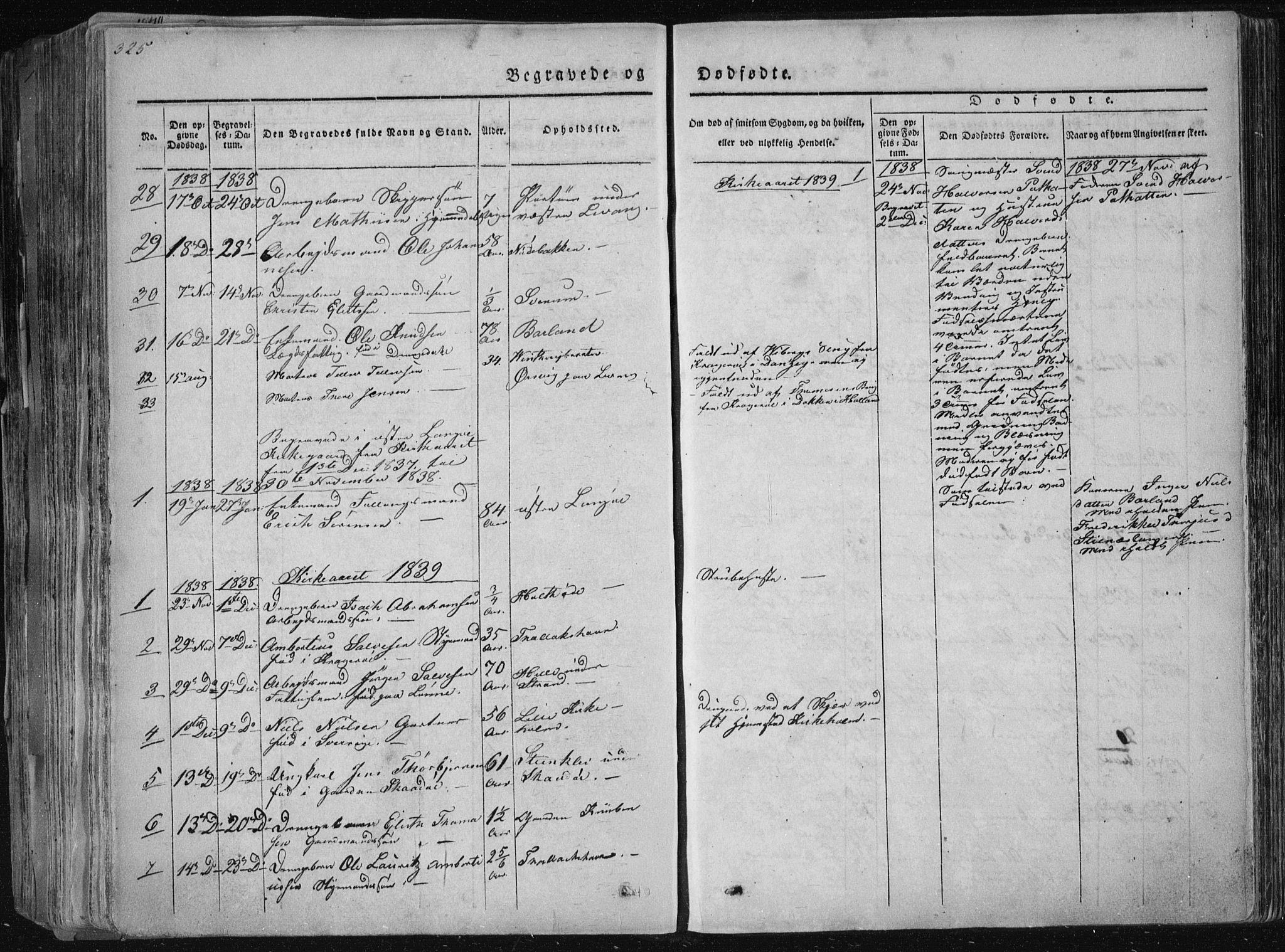 SAKO, Sannidal kirkebøker, F/Fa/L0006: Ministerialbok nr. 6, 1831-1847, s. 325