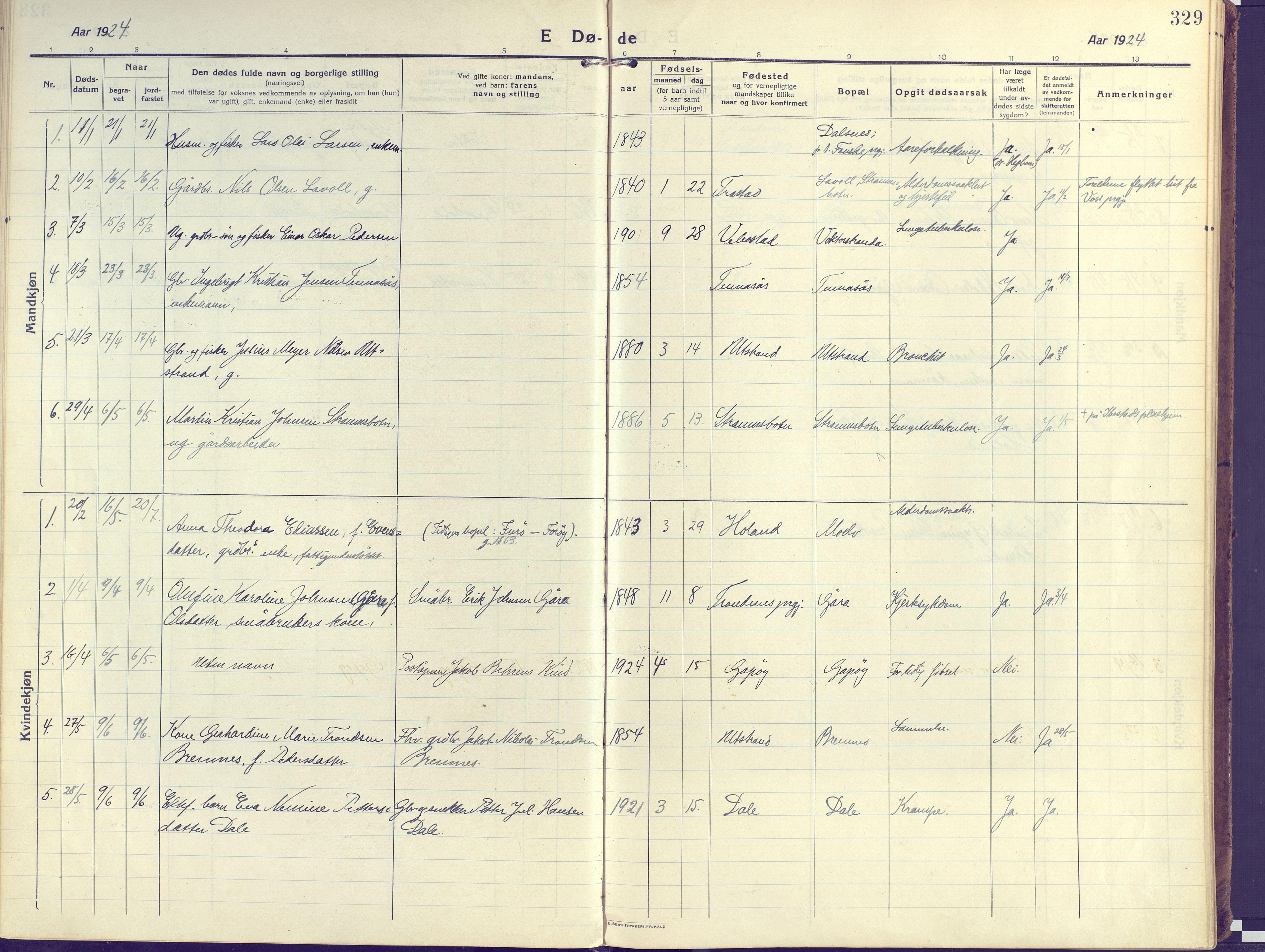 SATØ, Kvæfjord sokneprestkontor, G/Ga/Gaa/L0007kirke: Ministerialbok nr. 7, 1915-1931, s. 329