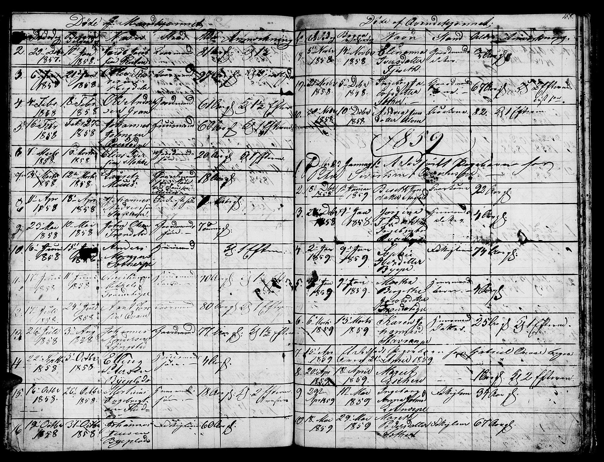 SAT, Ministerialprotokoller, klokkerbøker og fødselsregistre - Nord-Trøndelag, 730/L0299: Klokkerbok nr. 730C02, 1849-1871, s. 158