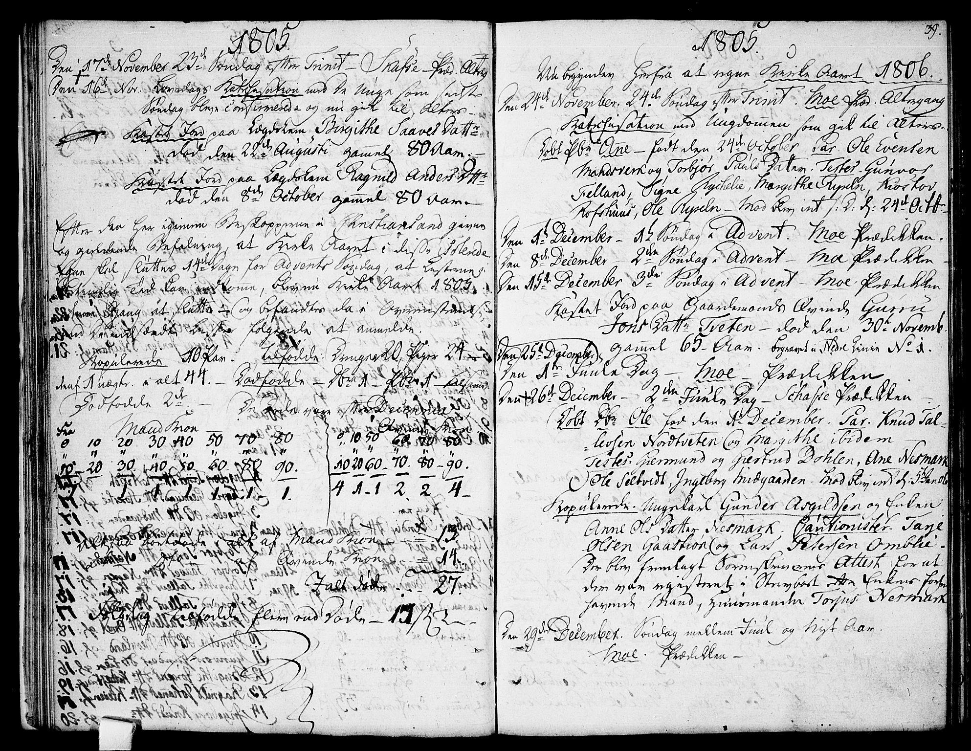SAKO, Mo kirkebøker, F/Fa/L0003: Ministerialbok nr. I 3, 1800-1814, s. 39