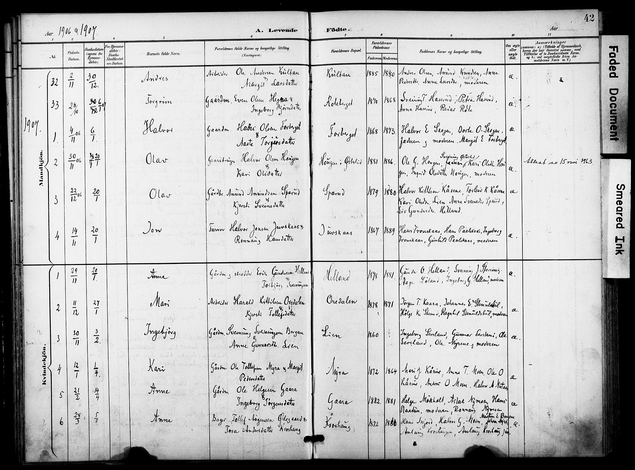SAKO, Bø kirkebøker, F/Fa/L0012: Ministerialbok nr. 12, 1900-1908, s. 42