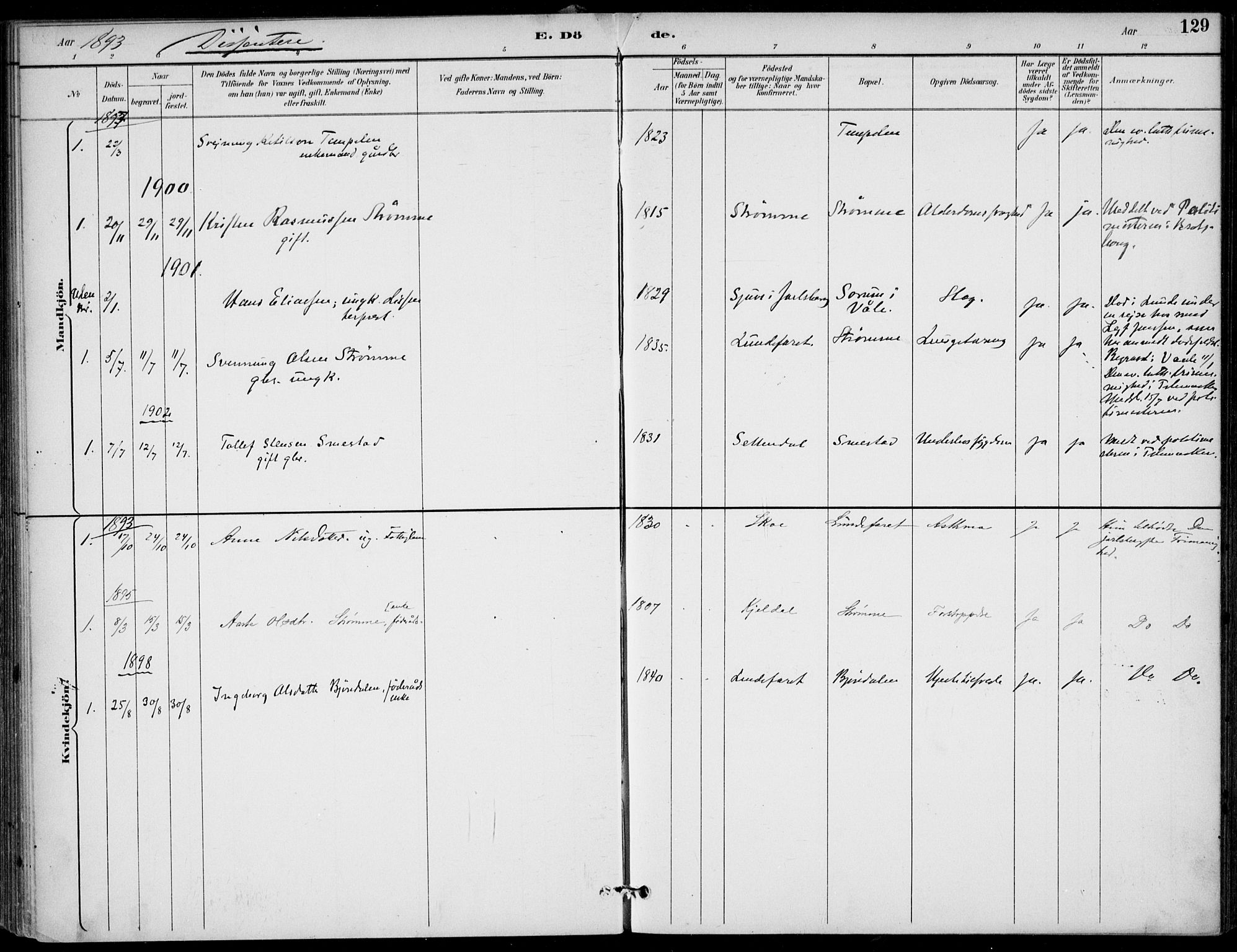 SAKO, Lunde kirkebøker, F/Fa/L0003: Ministerialbok nr. I 3, 1893-1902, s. 129