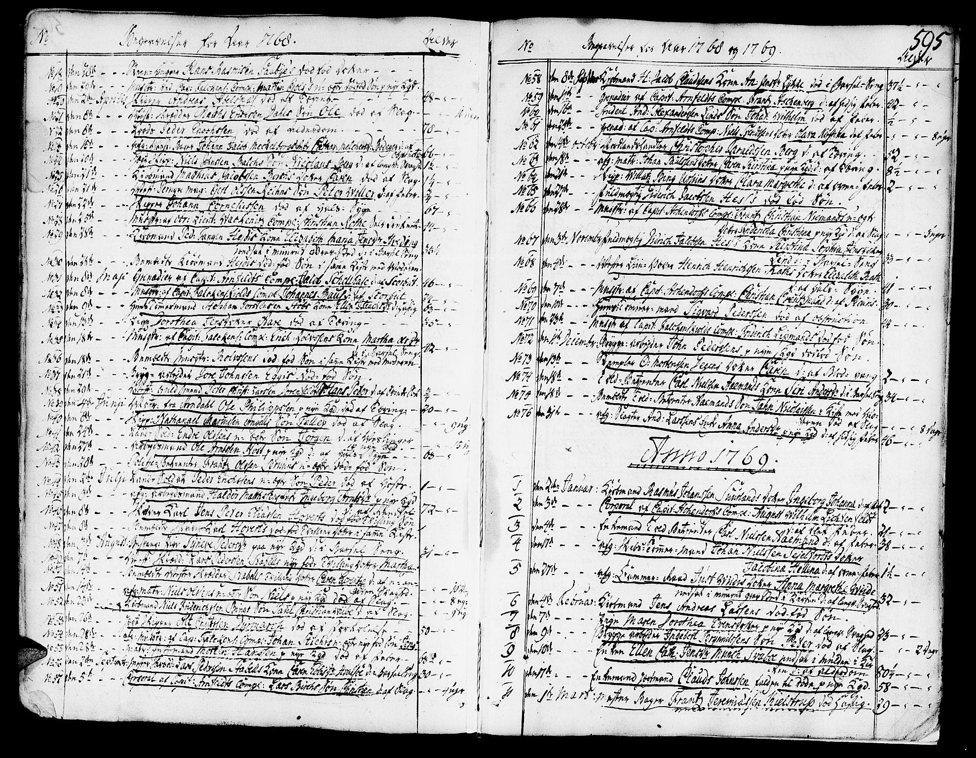 SAT, Ministerialprotokoller, klokkerbøker og fødselsregistre - Sør-Trøndelag, 602/L0103: Ministerialbok nr. 602A01, 1732-1774, s. 595