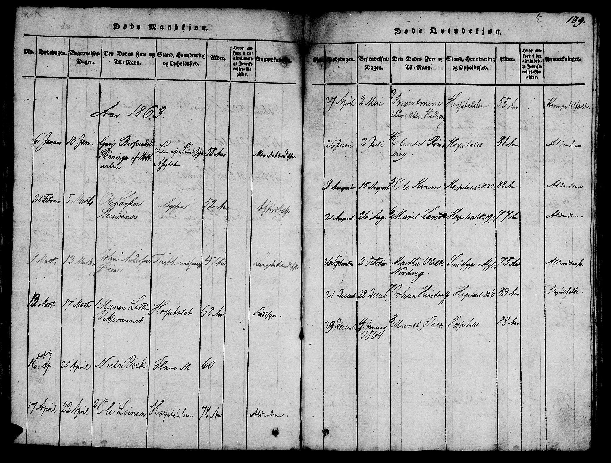 SAT, Ministerialprotokoller, klokkerbøker og fødselsregistre - Sør-Trøndelag, 623/L0478: Klokkerbok nr. 623C01, 1815-1873, s. 139