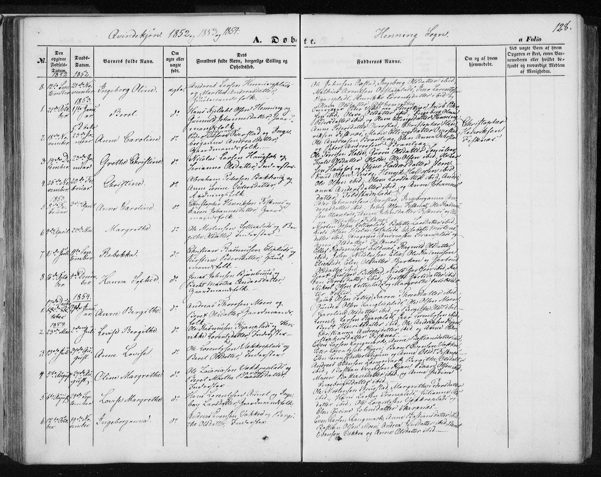 SAT, Ministerialprotokoller, klokkerbøker og fødselsregistre - Nord-Trøndelag, 735/L0342: Ministerialbok nr. 735A07 /3, 1849-1862, s. 128