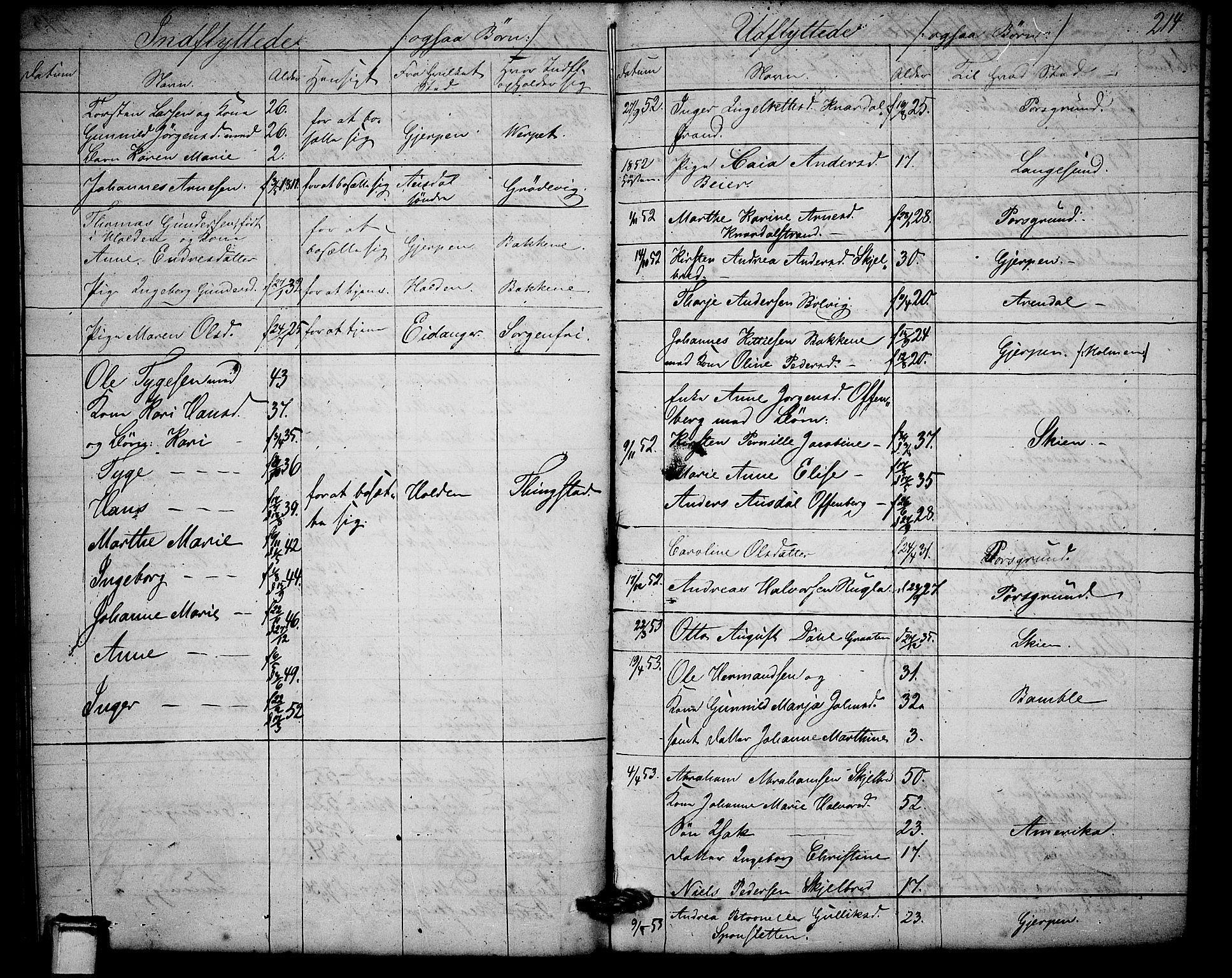 SAKO, Solum kirkebøker, G/Ga/L0003: Klokkerbok nr. I 3, 1848-1859, s. 214