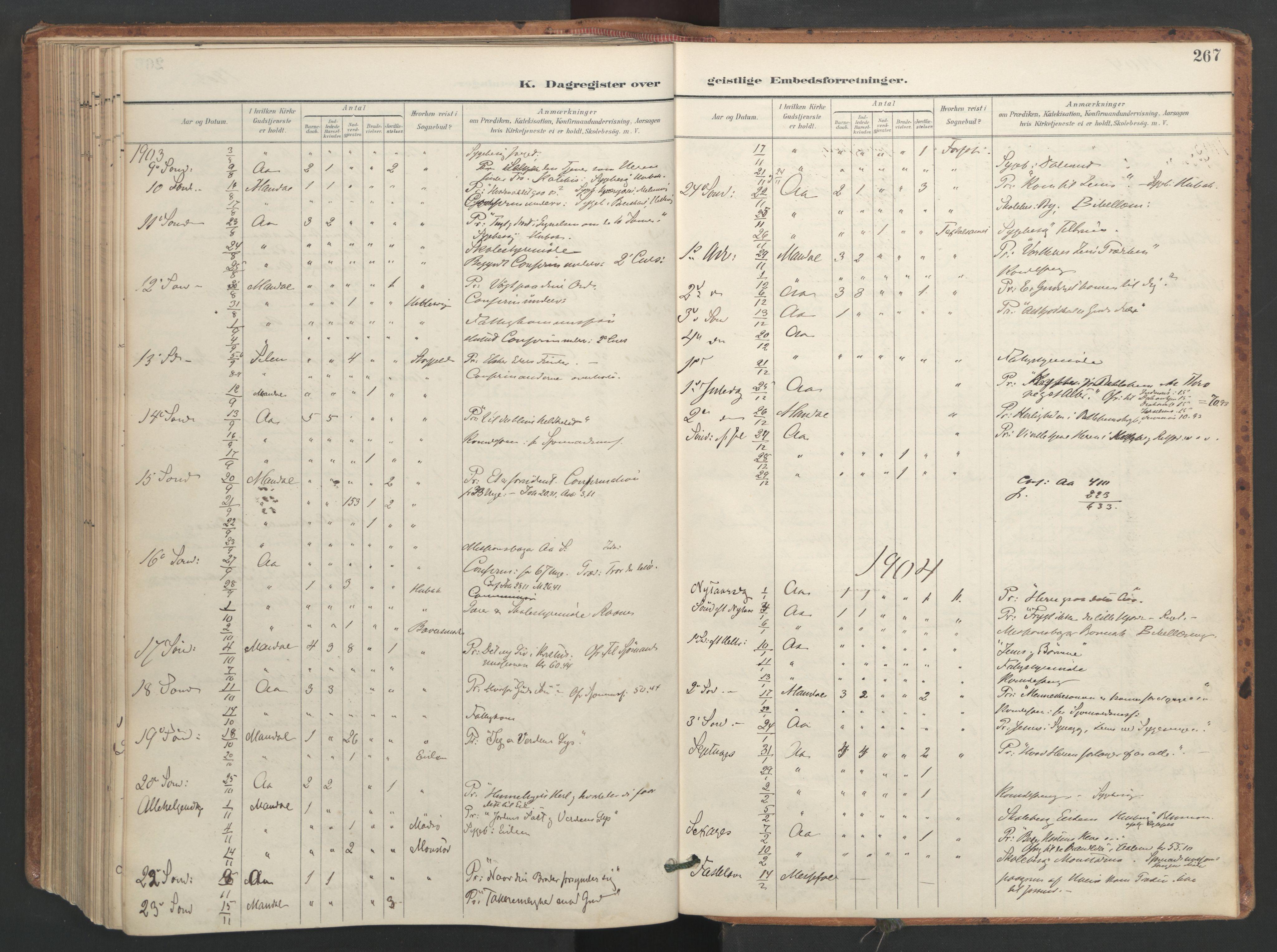 SAT, Ministerialprotokoller, klokkerbøker og fødselsregistre - Sør-Trøndelag, 655/L0681: Ministerialbok nr. 655A10, 1895-1907, s. 267