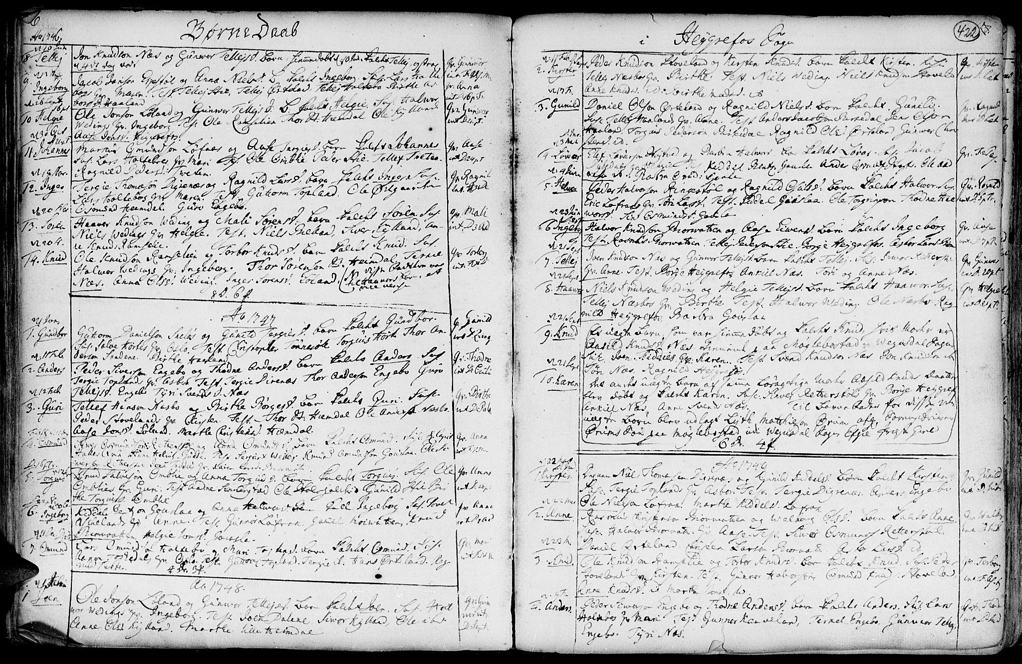 SAK, Hommedal sokneprestkontor, F/Fa/Fab/L0002: Ministerialbok nr. A 2 /3, 1740-1821, s. 422