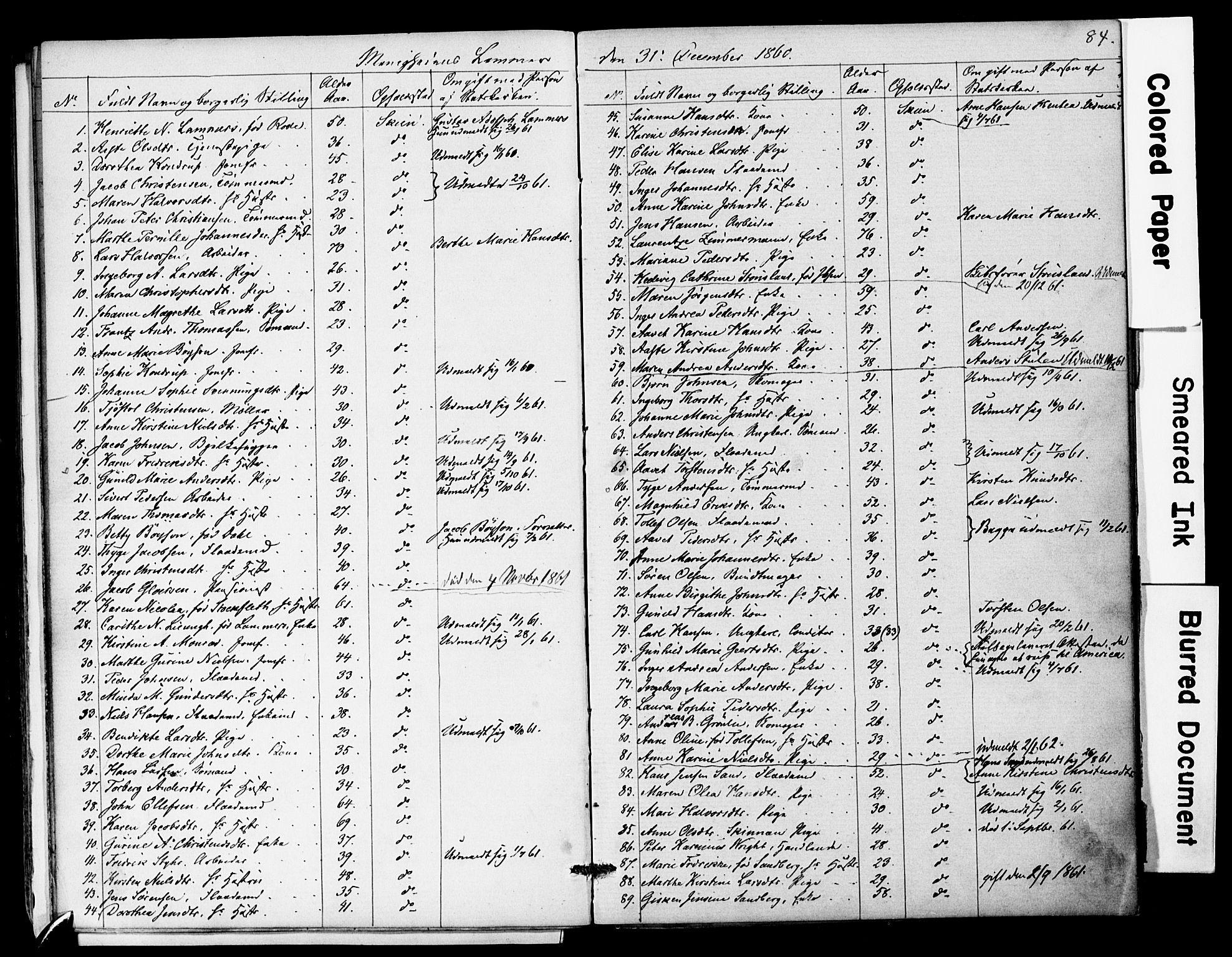 SAKO, Den frie apostolisk-kristelige menighet i Skien, F/Fa/L0001: Dissenterprotokoll nr. 1, 1856-1892, s. 84