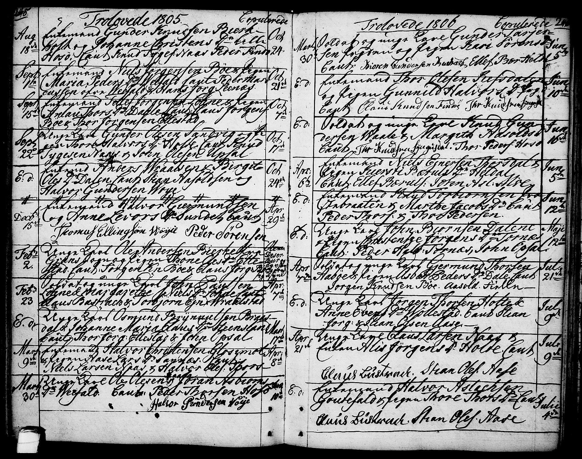SAKO, Drangedal kirkebøker, F/Fa/L0003: Ministerialbok nr. 3, 1768-1814, s. 245-246