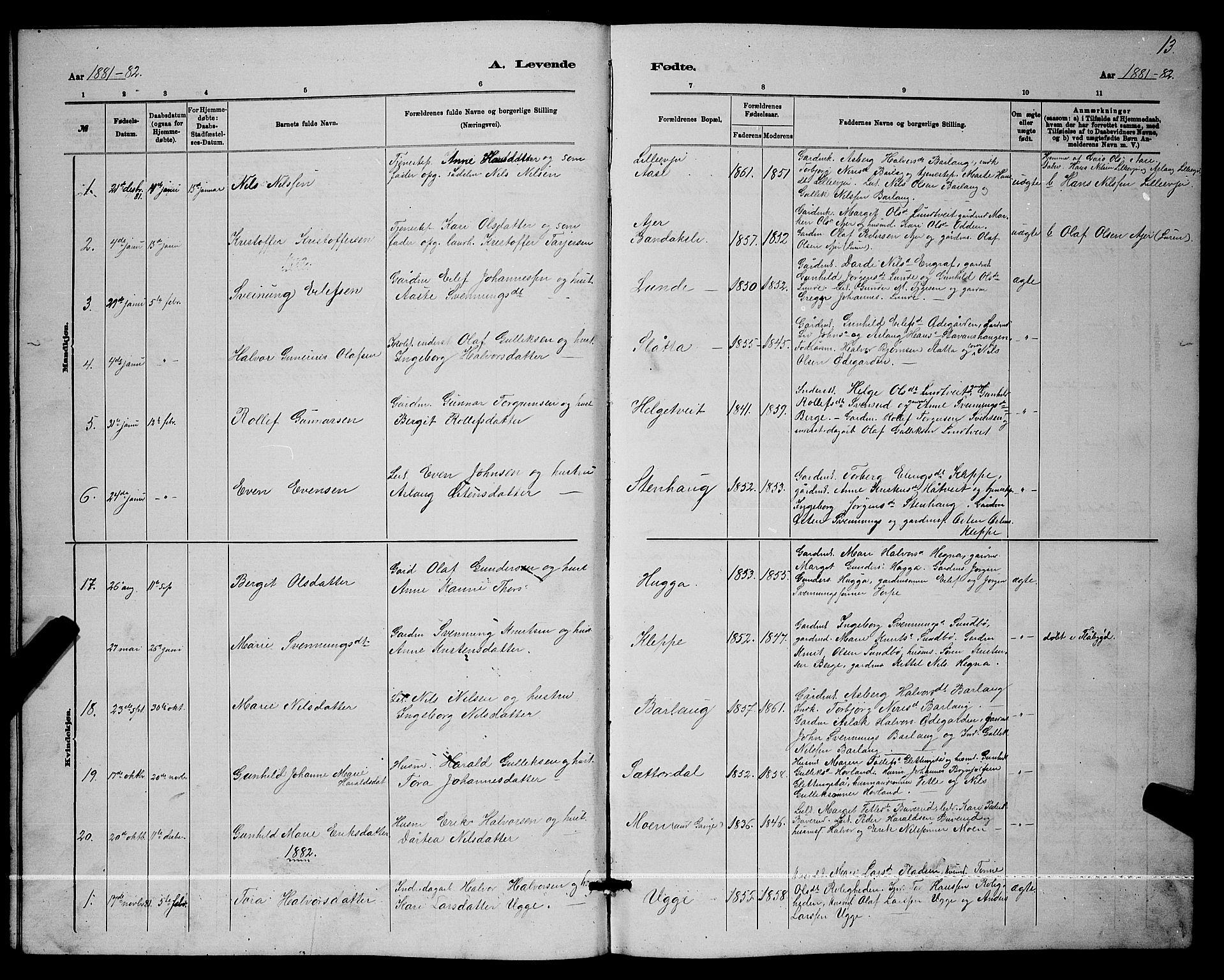 SAKO, Lunde kirkebøker, G/Ga/L0001b: Klokkerbok nr. I 1, 1879-1887, s. 13