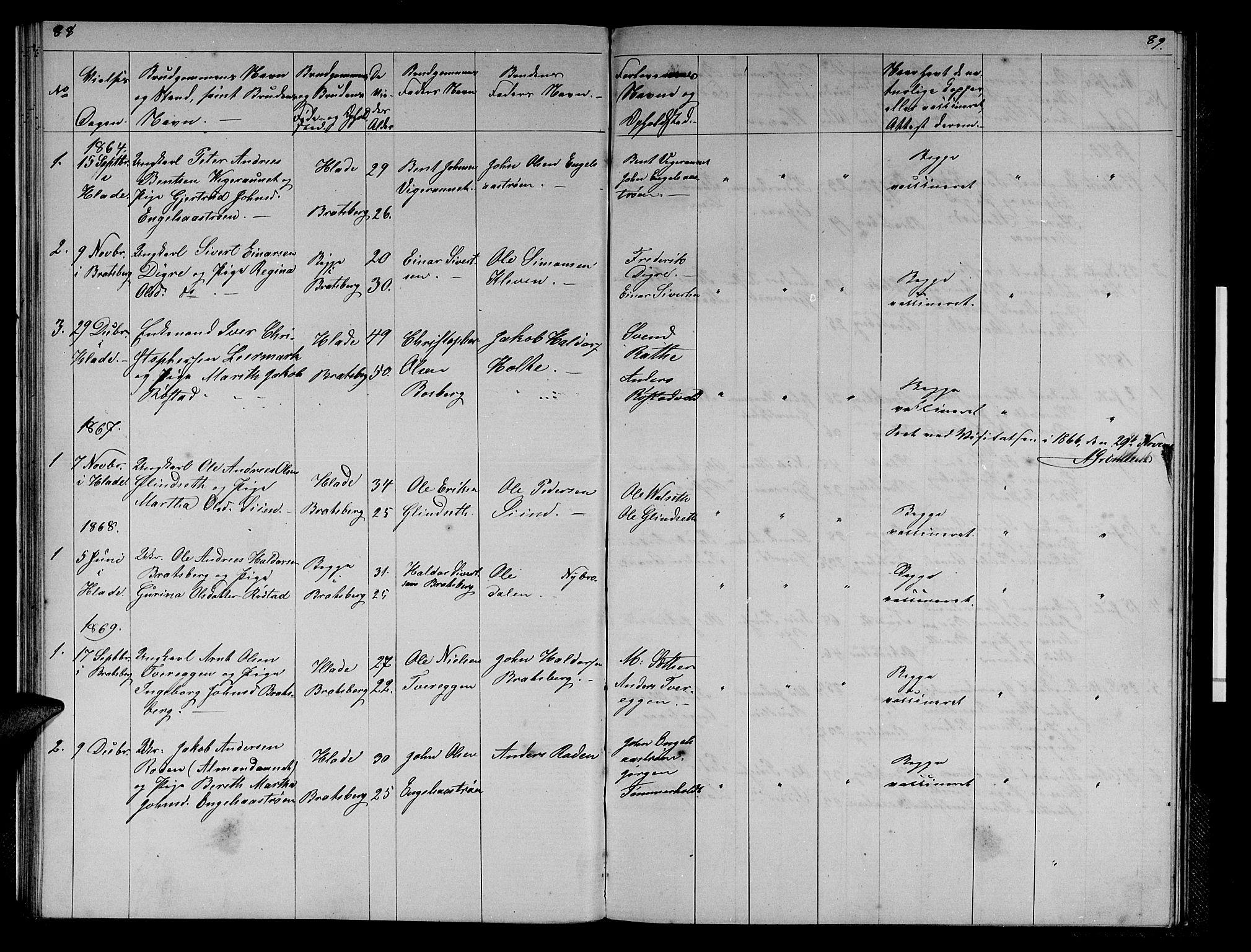 SAT, Ministerialprotokoller, klokkerbøker og fødselsregistre - Sør-Trøndelag, 608/L0340: Klokkerbok nr. 608C06, 1864-1889, s. 88-89