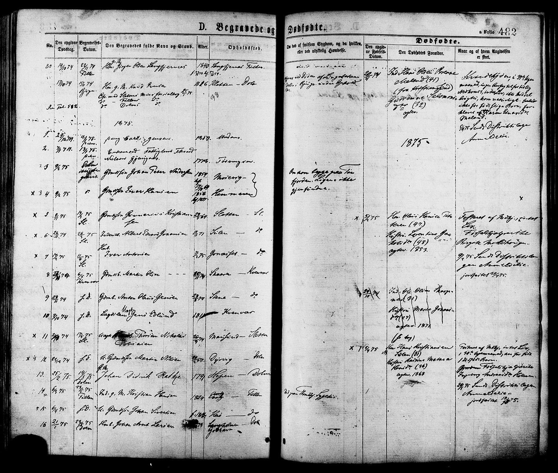 SAT, Ministerialprotokoller, klokkerbøker og fødselsregistre - Sør-Trøndelag, 634/L0532: Ministerialbok nr. 634A08, 1871-1881, s. 482