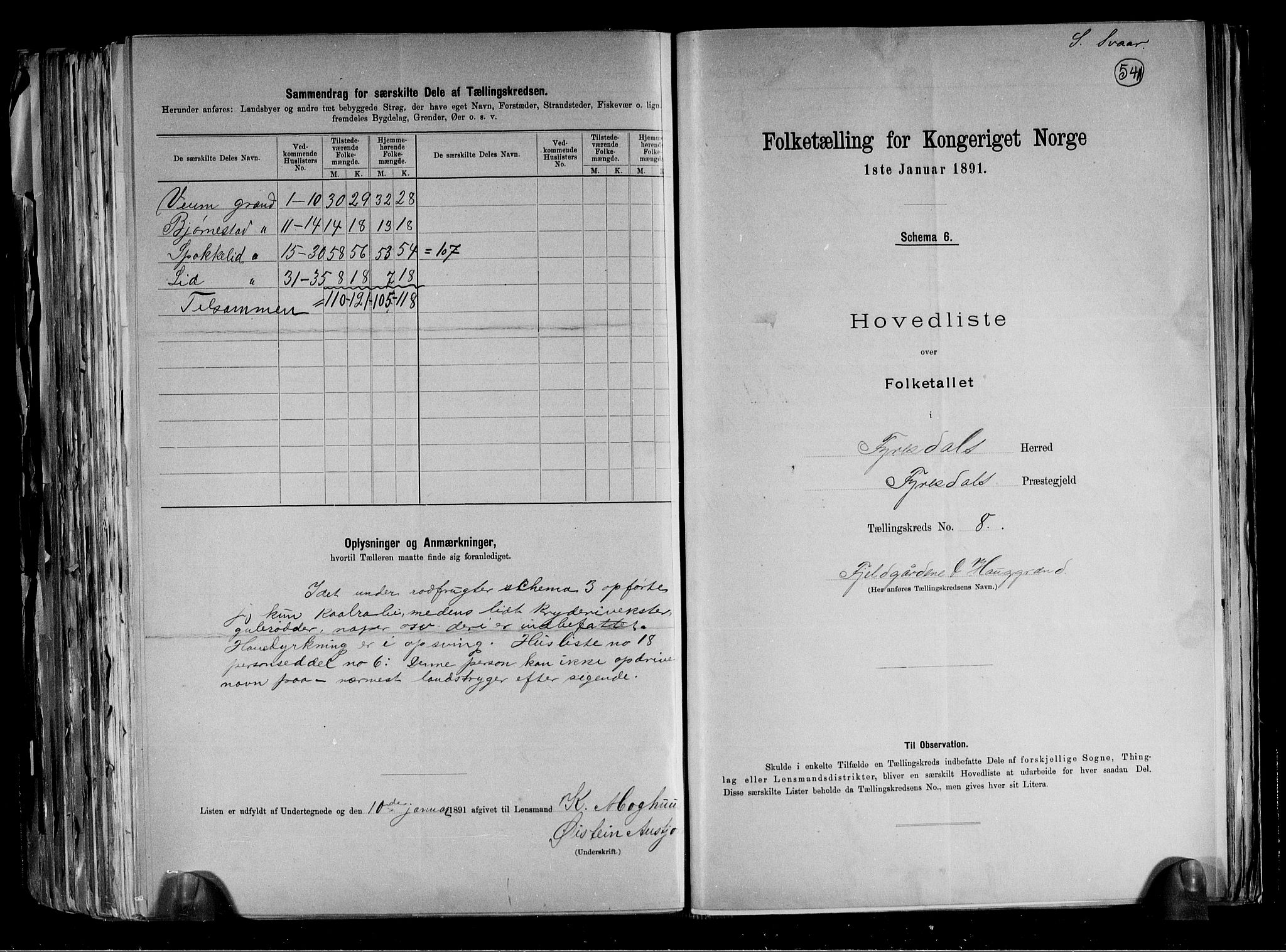 RA, Folketelling 1891 for 0831 Fyresdal herred, 1891, s. 20