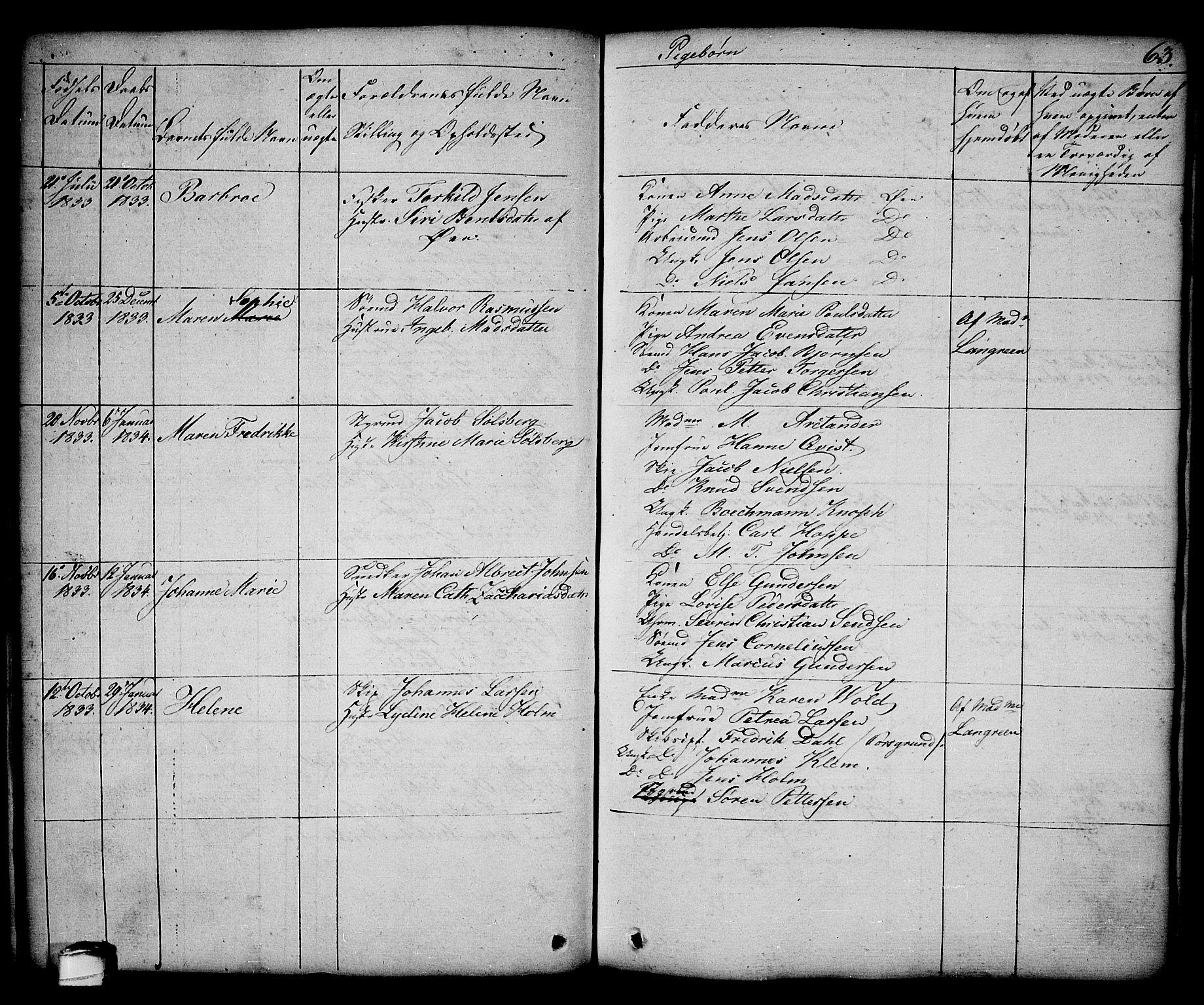 SAKO, Kragerø kirkebøker, G/Ga/L0003: Klokkerbok nr. 3, 1832-1852, s. 63
