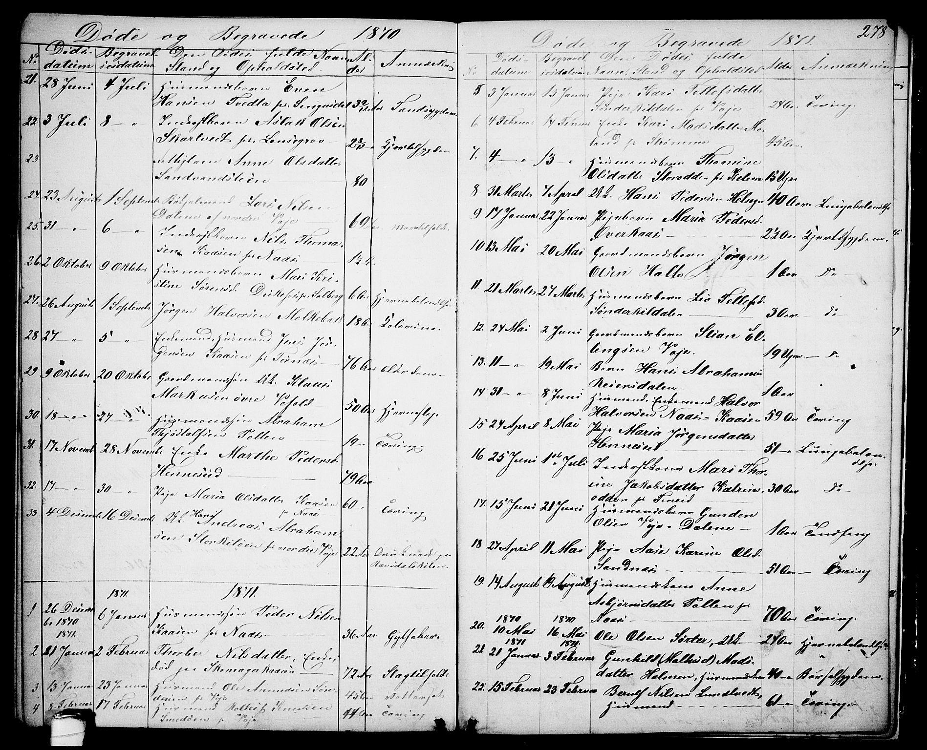 SAKO, Drangedal kirkebøker, G/Ga/L0002: Klokkerbok nr. I 2, 1856-1887, s. 278
