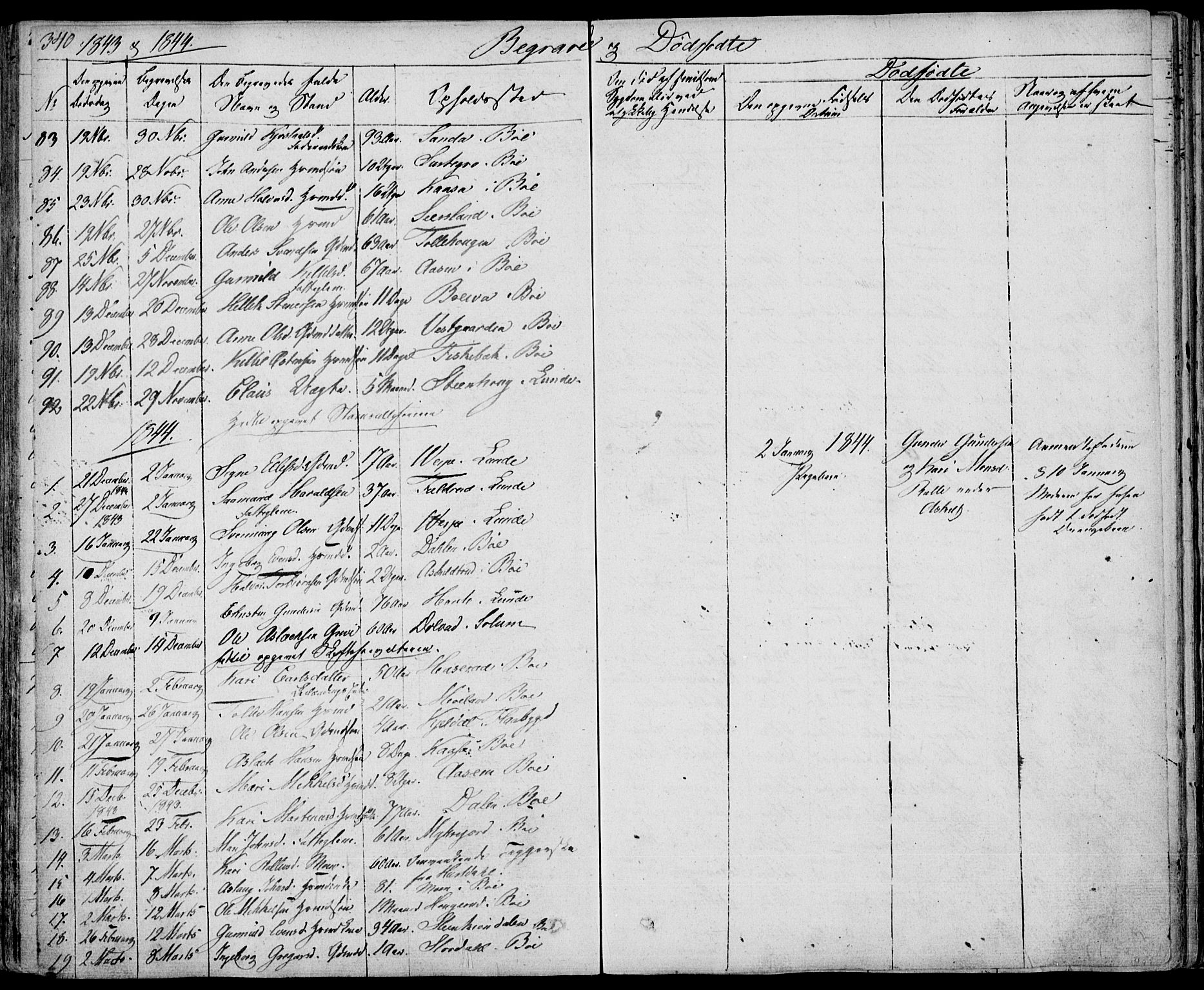SAKO, Bø kirkebøker, F/Fa/L0007: Ministerialbok nr. 7, 1831-1848, s. 340