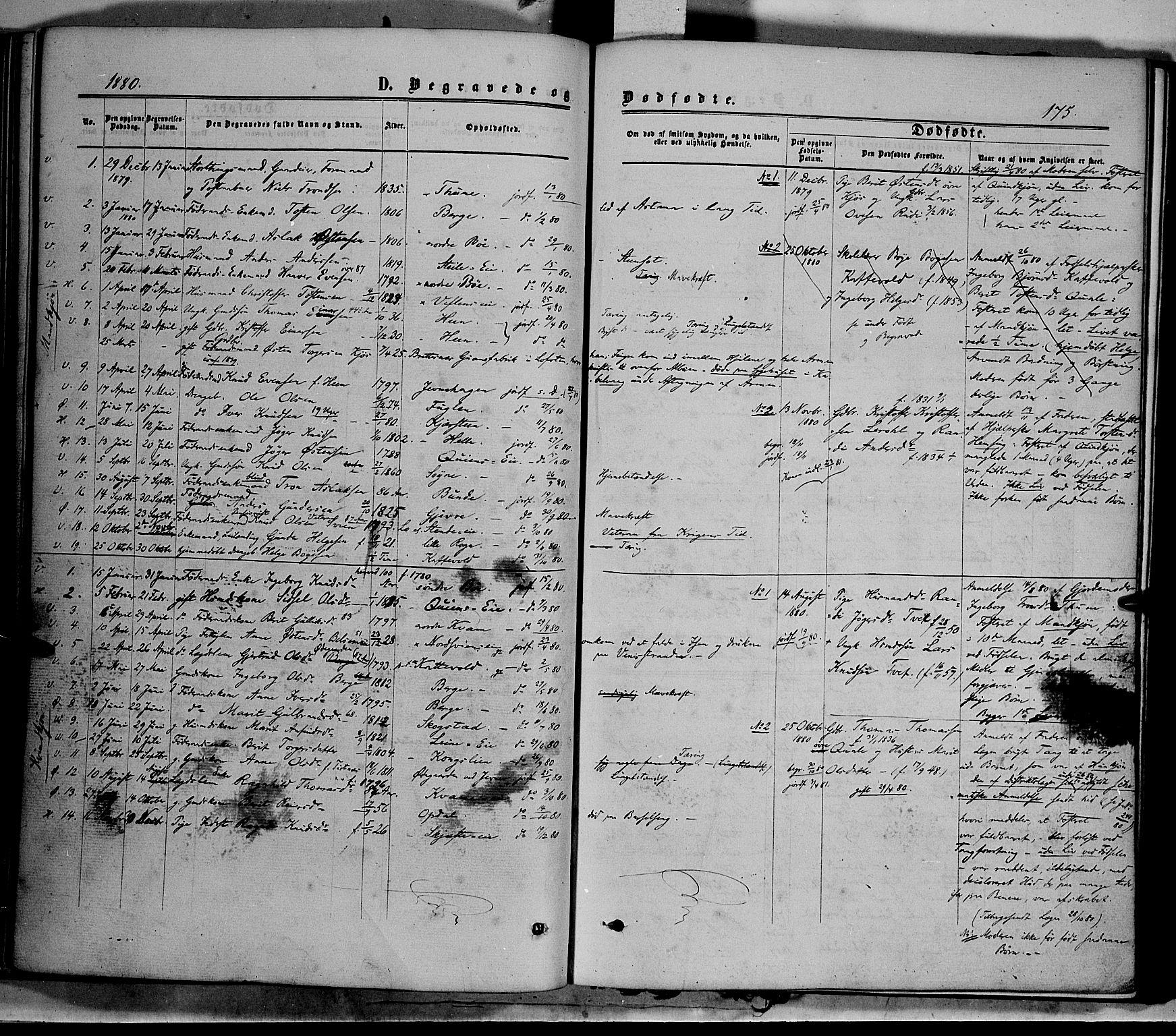 SAH, Vang prestekontor, Valdres, Ministerialbok nr. 7, 1865-1881, s. 175