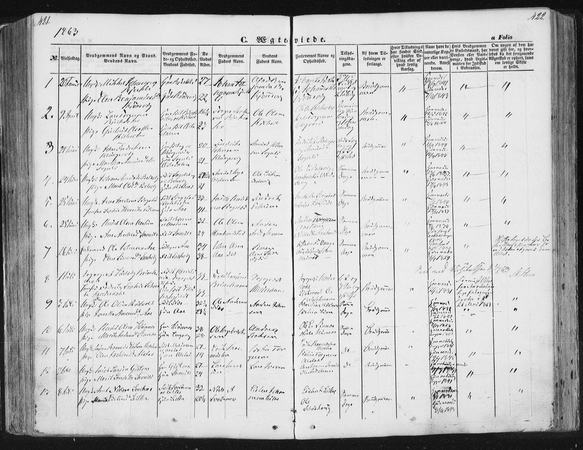 SAT, Ministerialprotokoller, klokkerbøker og fødselsregistre - Sør-Trøndelag, 630/L0494: Ministerialbok nr. 630A07, 1852-1868, s. 421-422