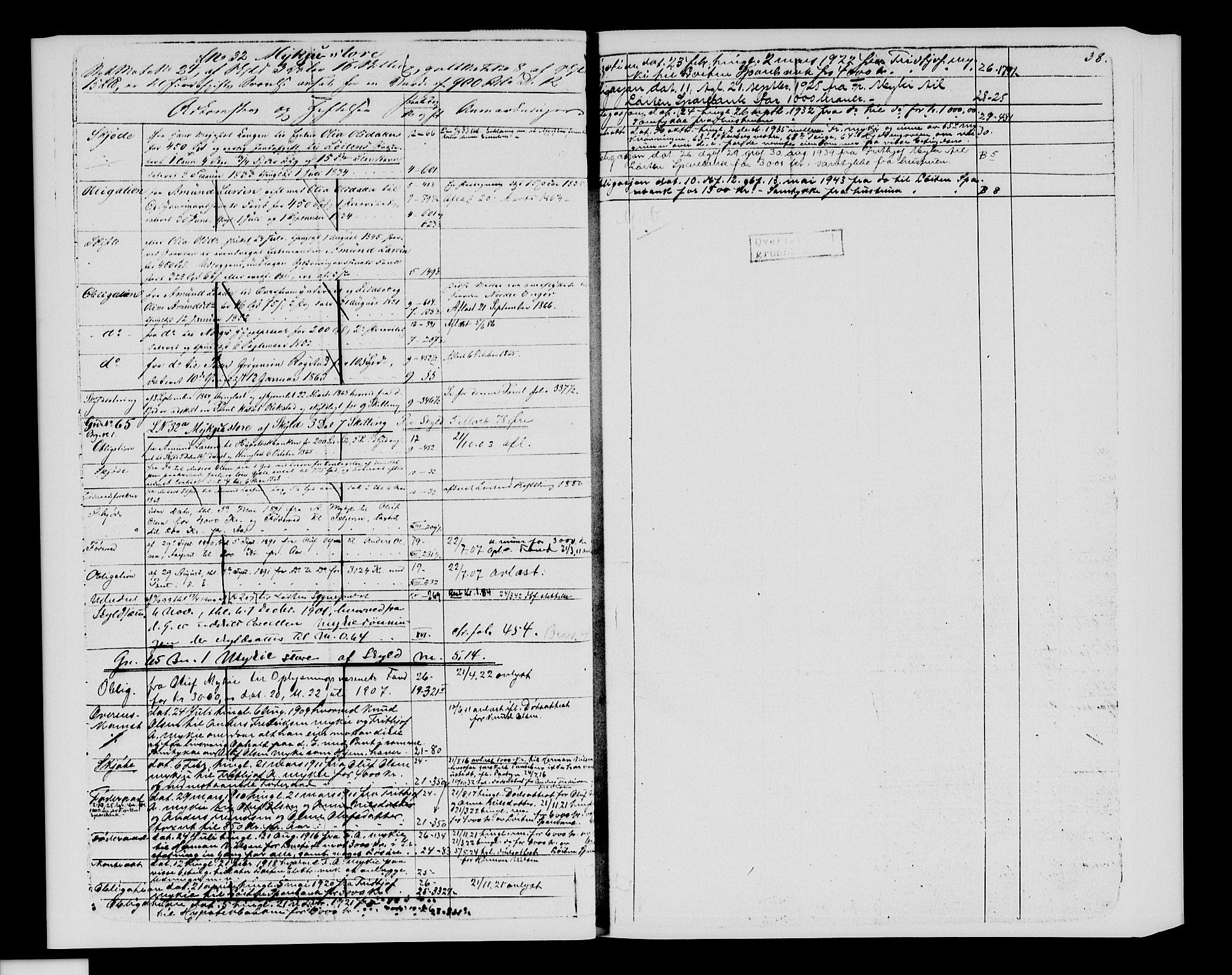 SAH, Sør-Hedmark sorenskriveri, H/Ha/Hac/Hacc/L0001: Panteregister nr. 3.1, 1855-1943, s. 38
