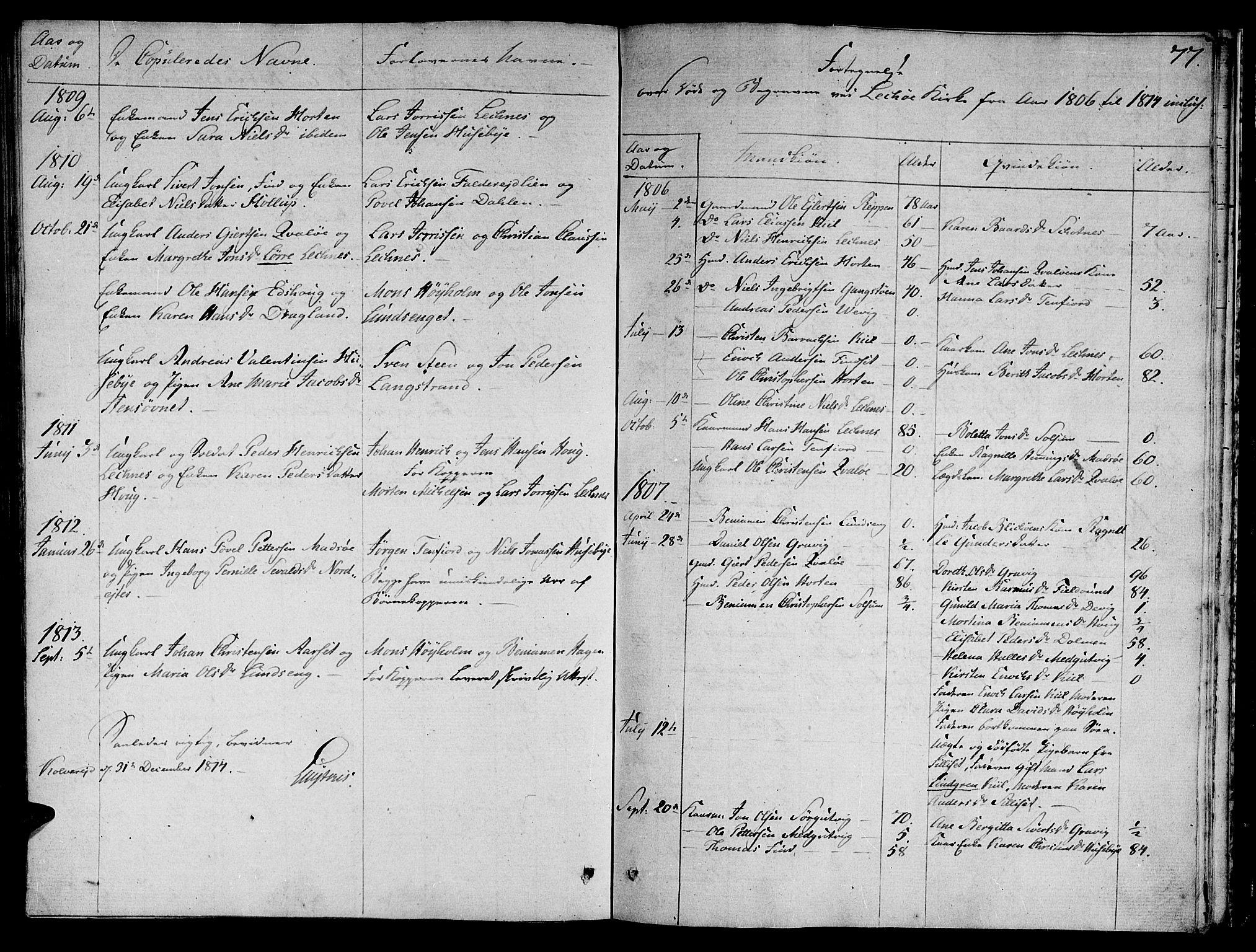 SAT, Ministerialprotokoller, klokkerbøker og fødselsregistre - Nord-Trøndelag, 780/L0633: Ministerialbok nr. 780A02 /2, 1806-1814, s. 77