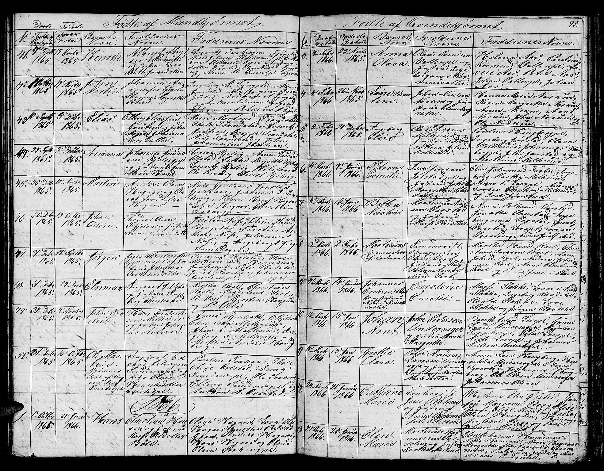 SAT, Ministerialprotokoller, klokkerbøker og fødselsregistre - Nord-Trøndelag, 730/L0299: Klokkerbok nr. 730C02, 1849-1871, s. 95