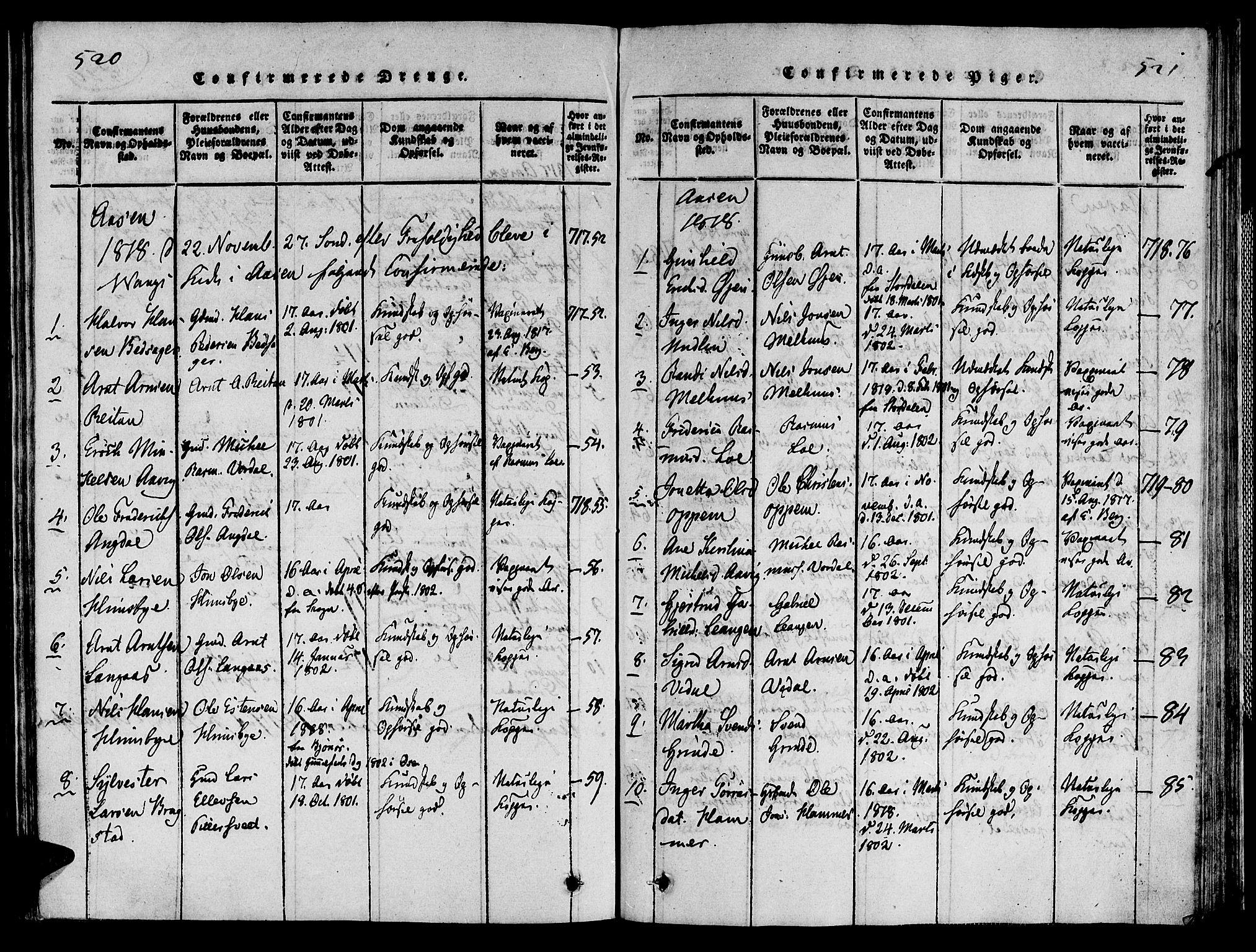 SAT, Ministerialprotokoller, klokkerbøker og fødselsregistre - Nord-Trøndelag, 713/L0112: Ministerialbok nr. 713A04 /2, 1817-1827, s. 520-521