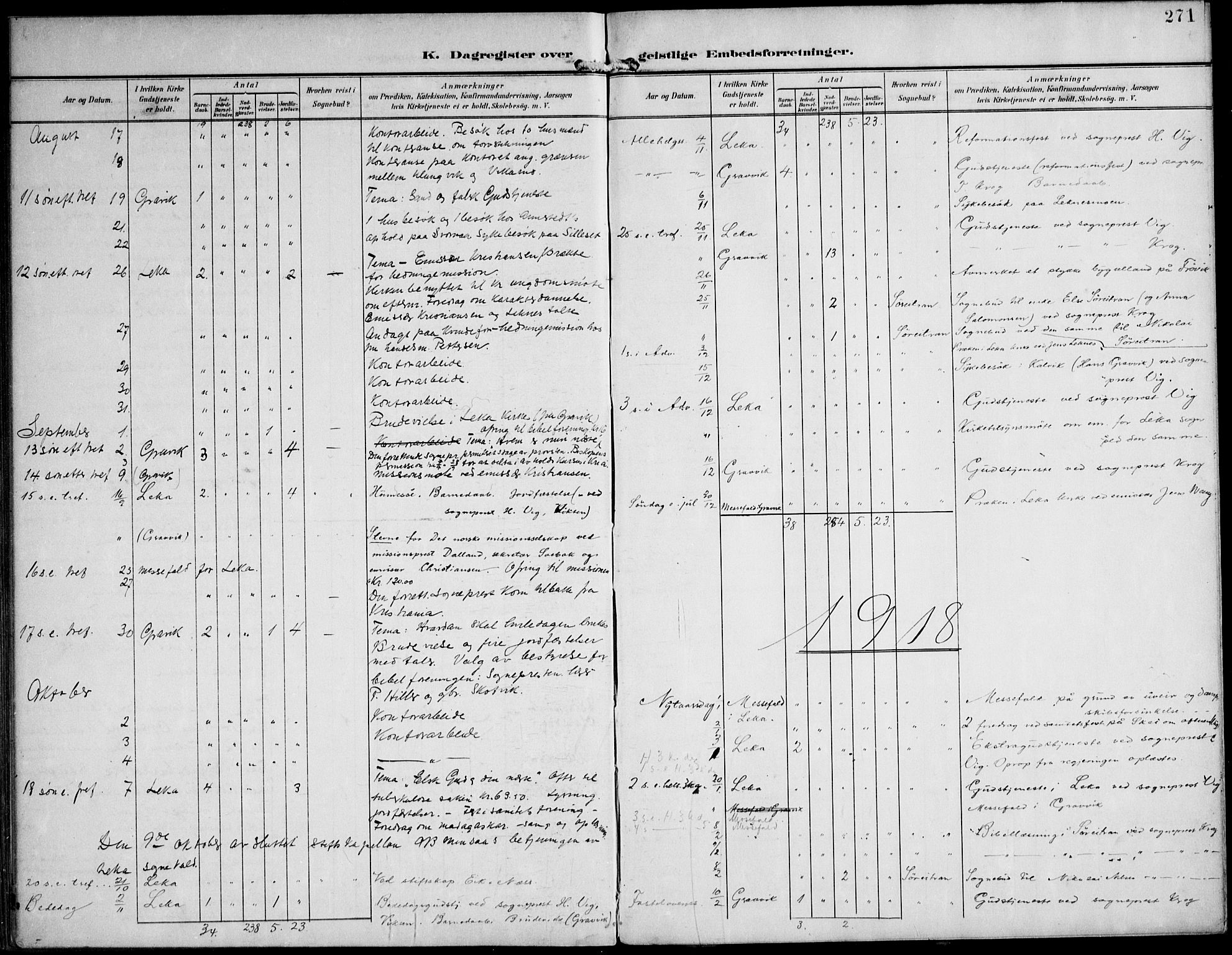 SAT, Ministerialprotokoller, klokkerbøker og fødselsregistre - Nord-Trøndelag, 788/L0698: Ministerialbok nr. 788A05, 1902-1921, s. 271