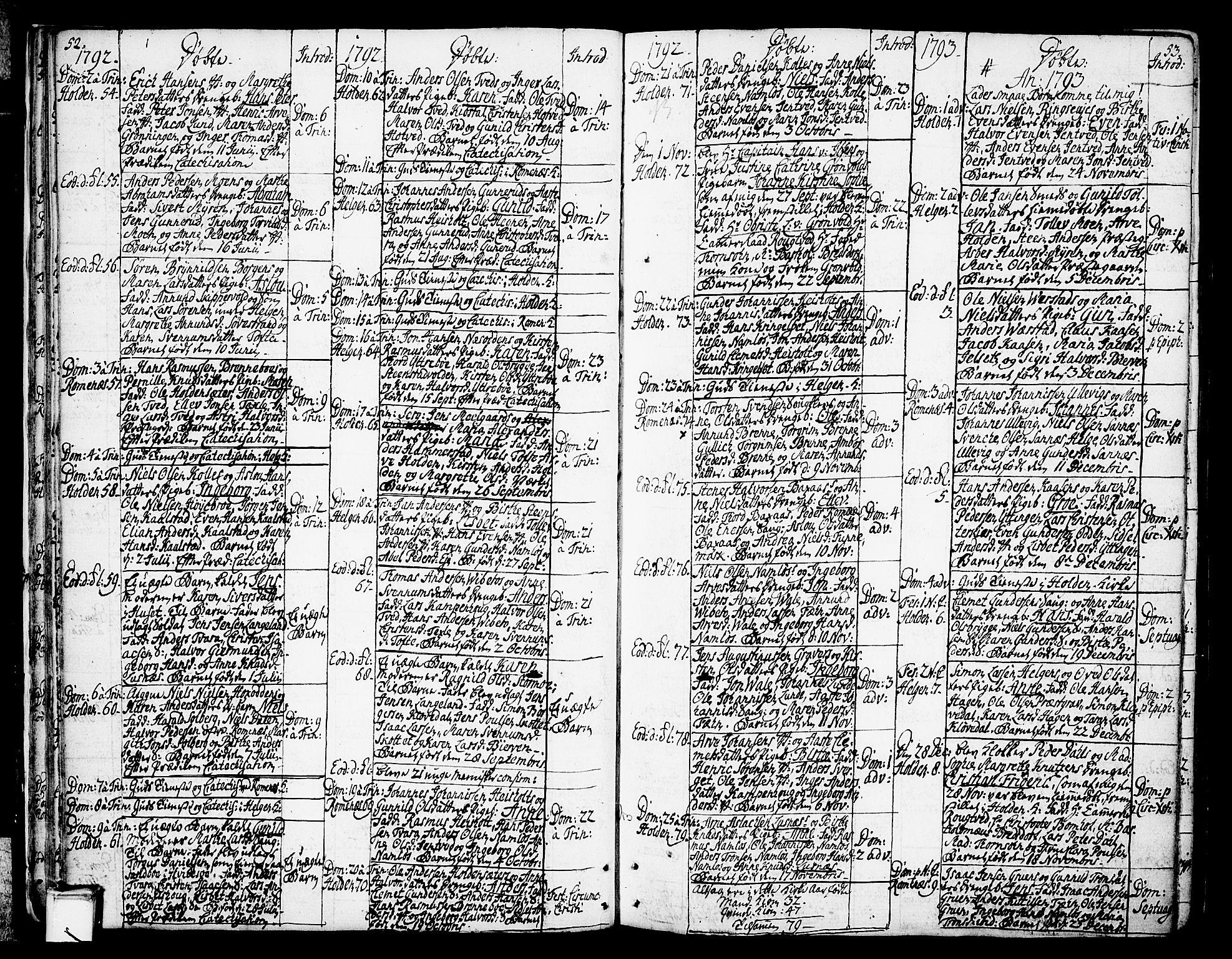 SAKO, Holla kirkebøker, F/Fa/L0002: Ministerialbok nr. 2, 1779-1814, s. 52-53