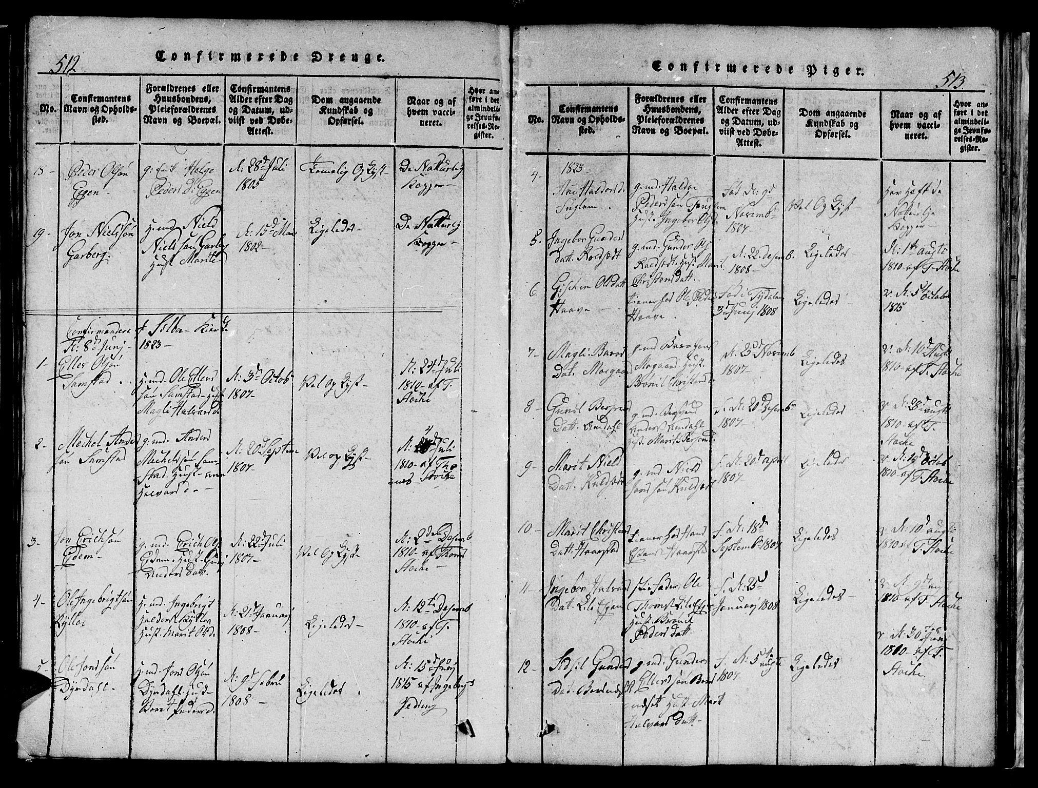 SAT, Ministerialprotokoller, klokkerbøker og fødselsregistre - Sør-Trøndelag, 695/L1152: Klokkerbok nr. 695C03, 1816-1831, s. 512-513