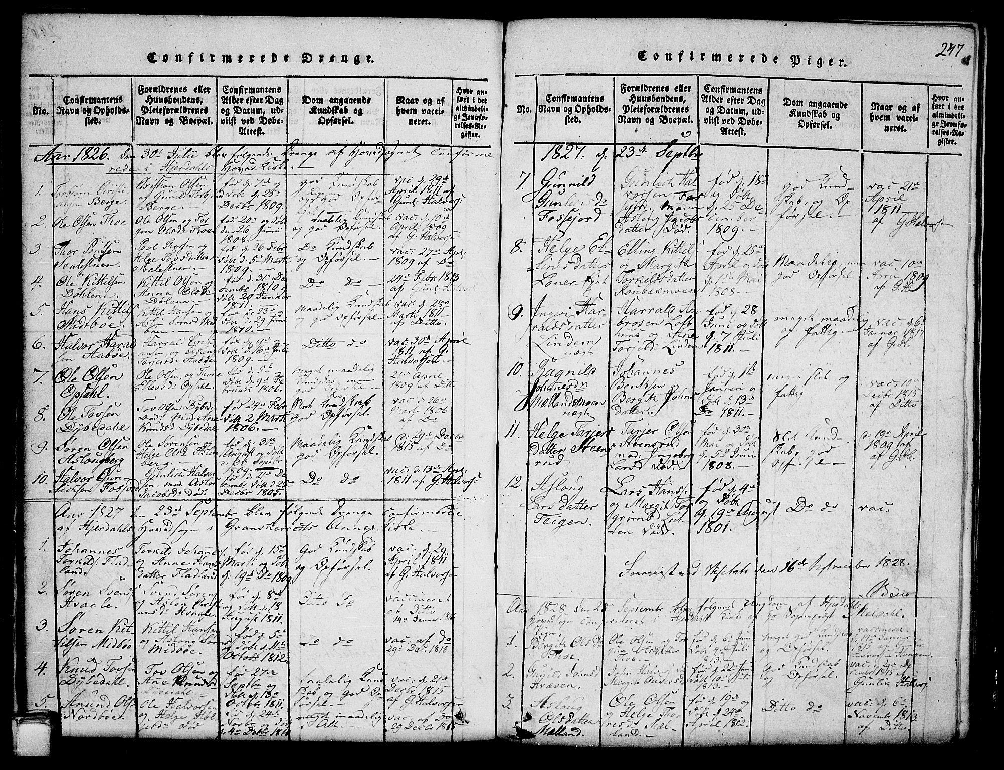 SAKO, Hjartdal kirkebøker, G/Ga/L0001: Klokkerbok nr. I 1, 1815-1842, s. 247