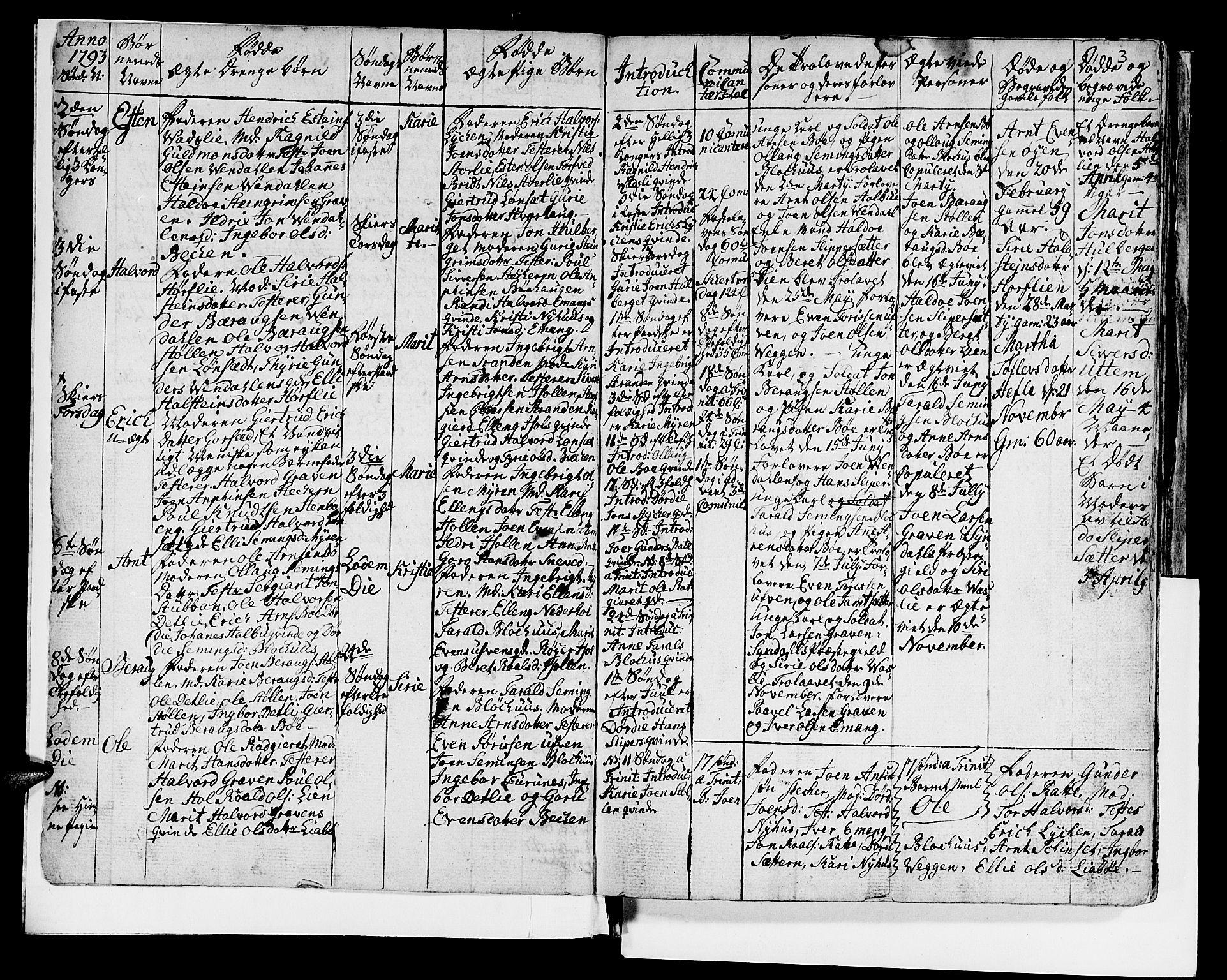 SAT, Ministerialprotokoller, klokkerbøker og fødselsregistre - Sør-Trøndelag, 679/L0921: Klokkerbok nr. 679C01, 1792-1840, s. 3