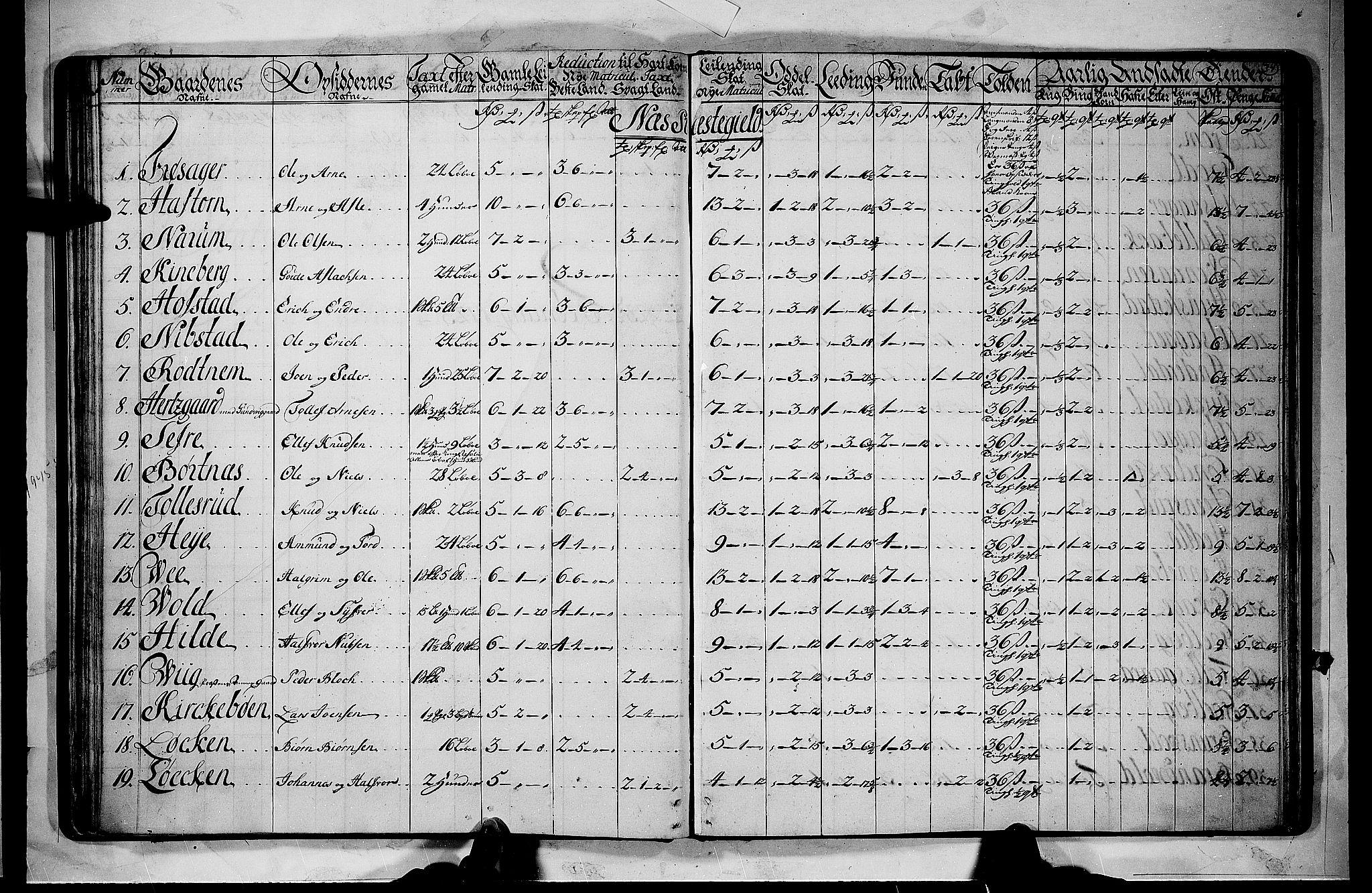 RA, Rentekammeret inntil 1814, Realistisk ordnet avdeling, N/Nb/Nbf/L0110: Ringerike og Hallingdal matrikkelprotokoll, 1723, s. 33b-34a