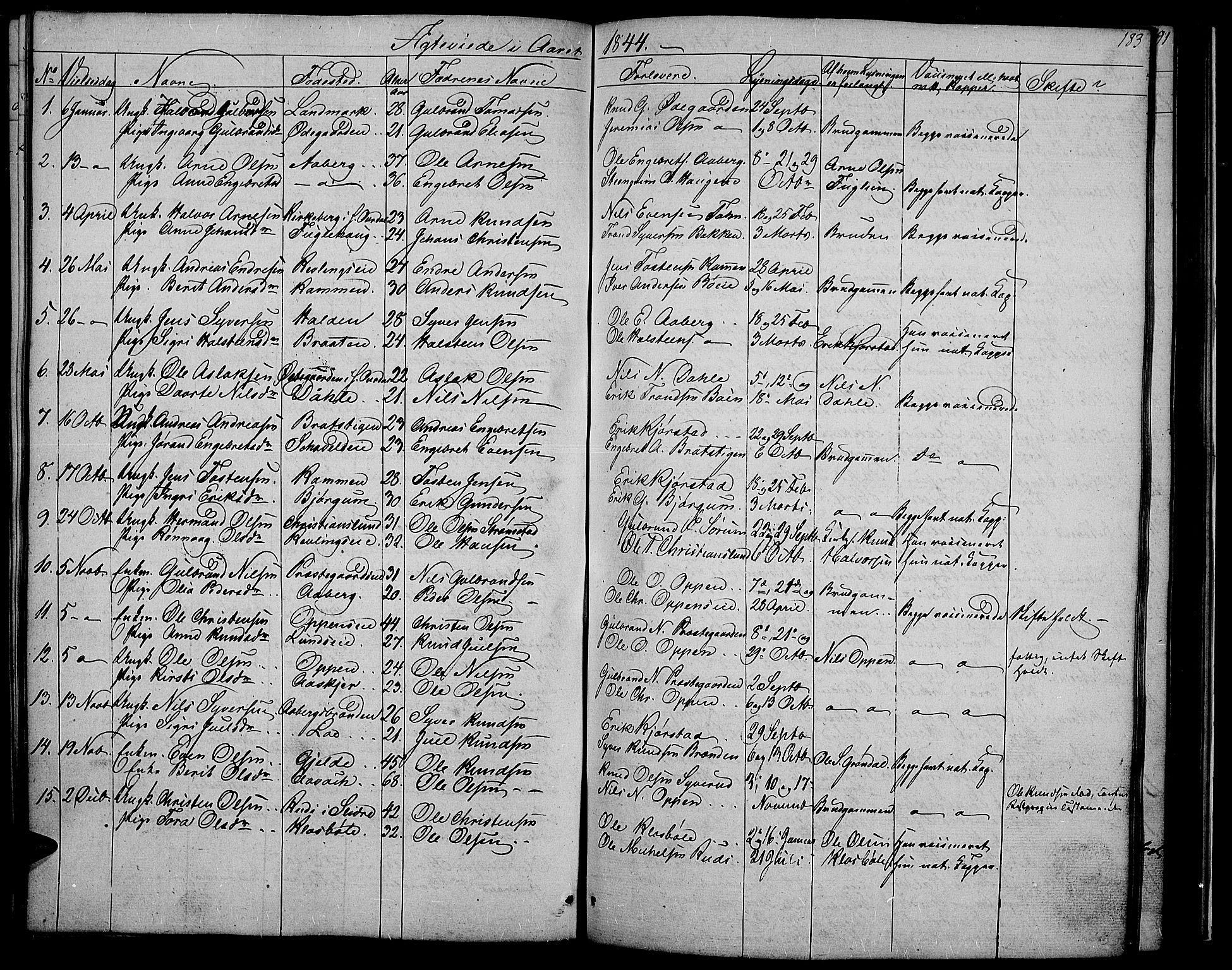 SAH, Nord-Aurdal prestekontor, Klokkerbok nr. 2, 1842-1877, s. 183