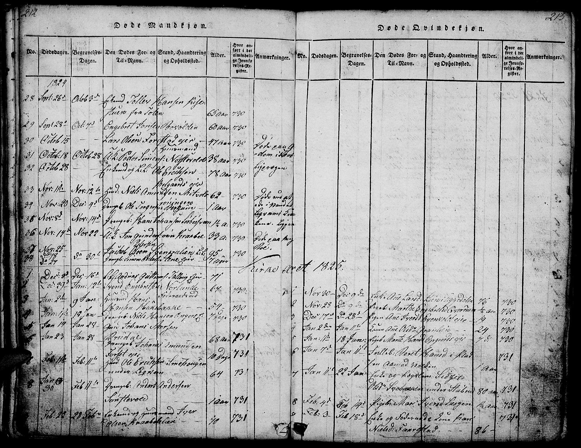SAH, Gausdal prestekontor, Klokkerbok nr. 1, 1817-1848, s. 212-213