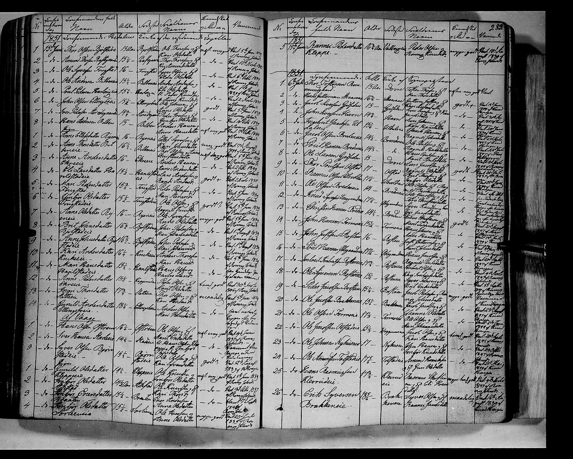 SAH, Vågå prestekontor, Ministerialbok nr. 5 /1, 1842-1856, s. 283