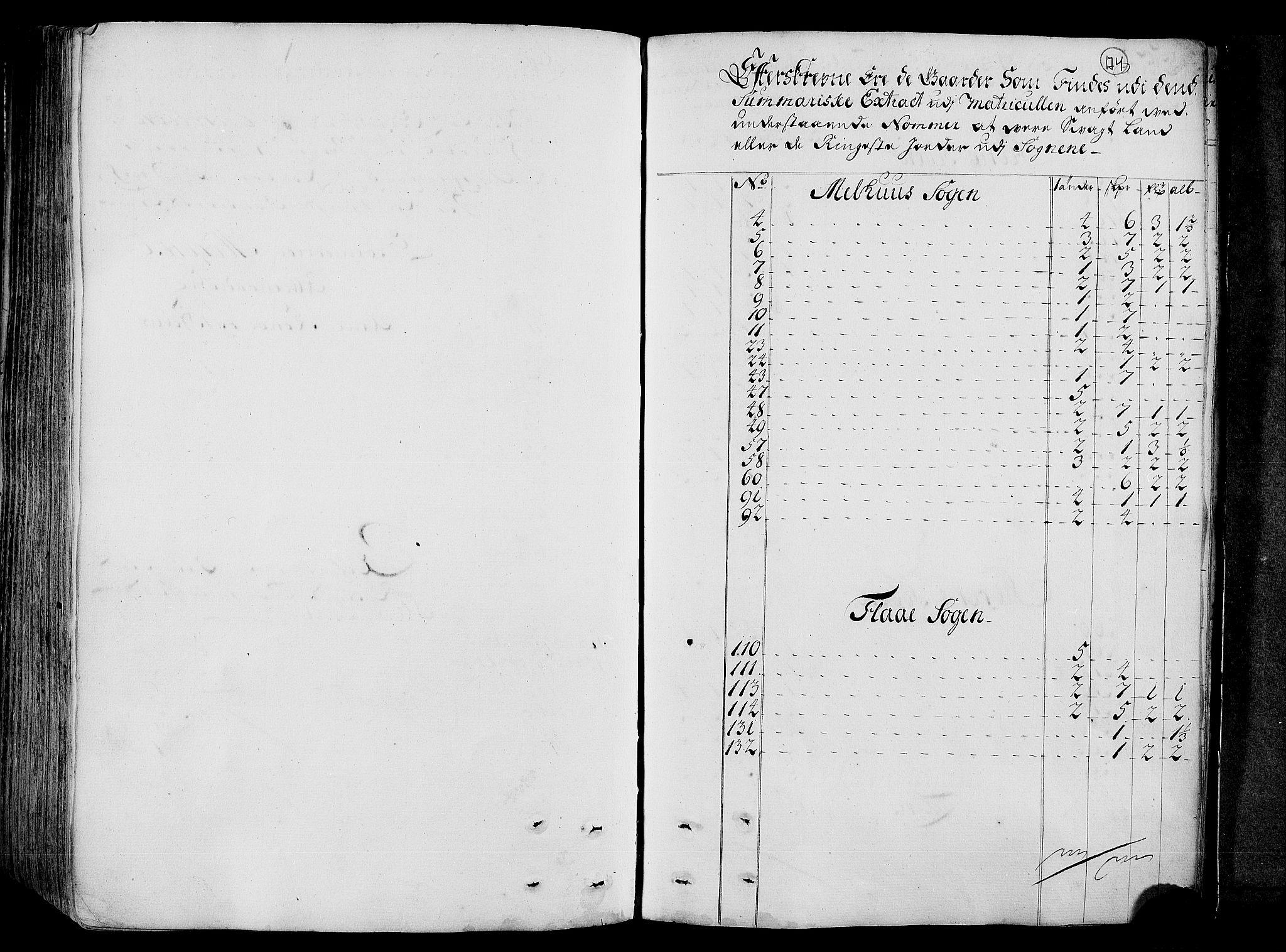 RA, Rentekammeret inntil 1814, Realistisk ordnet avdeling, N/Nb/Nbf/L0158: Gauldal eksaminasjonsprotokoll, 1723, s. 173b-174a