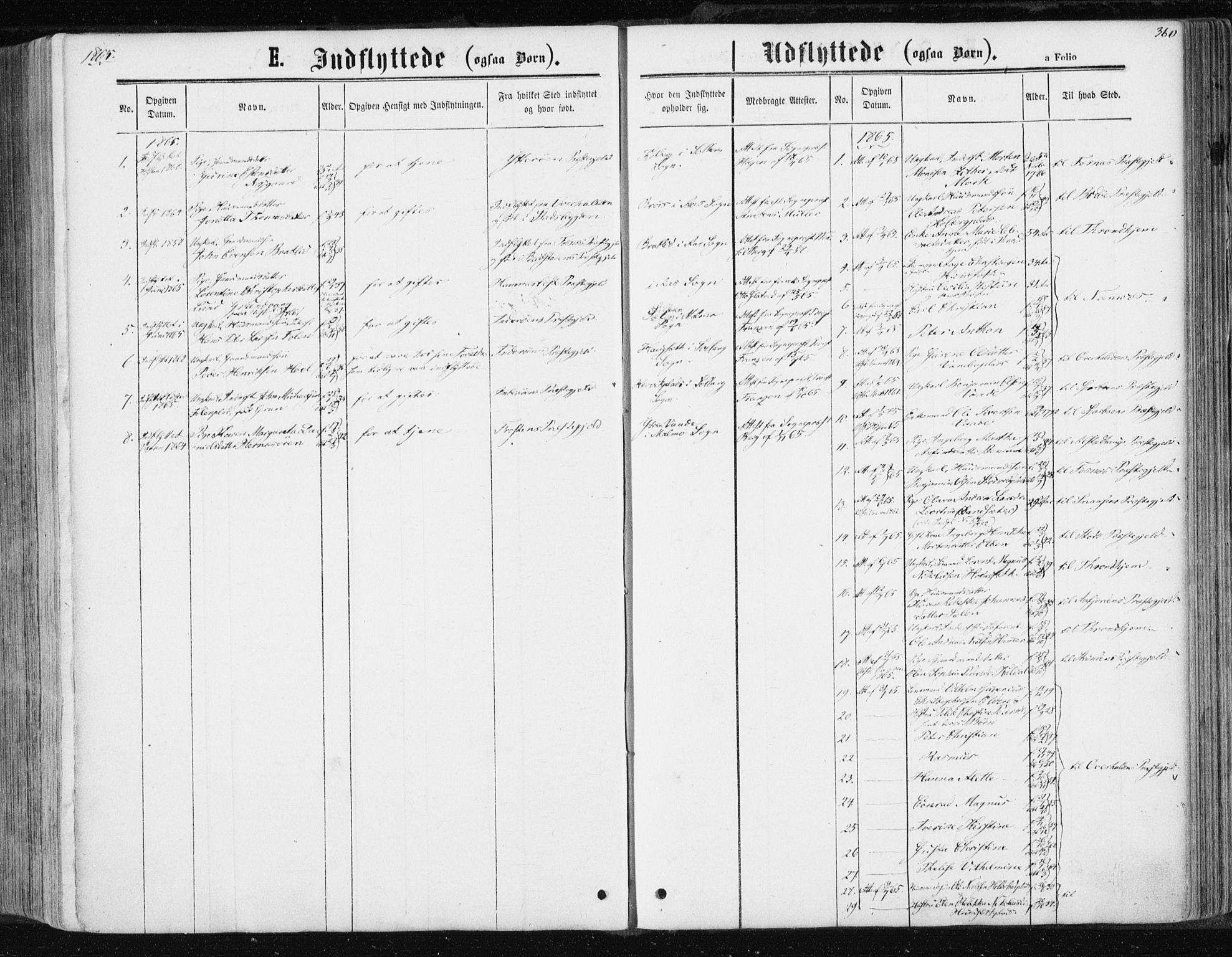 SAT, Ministerialprotokoller, klokkerbøker og fødselsregistre - Nord-Trøndelag, 741/L0394: Ministerialbok nr. 741A08, 1864-1877, s. 360