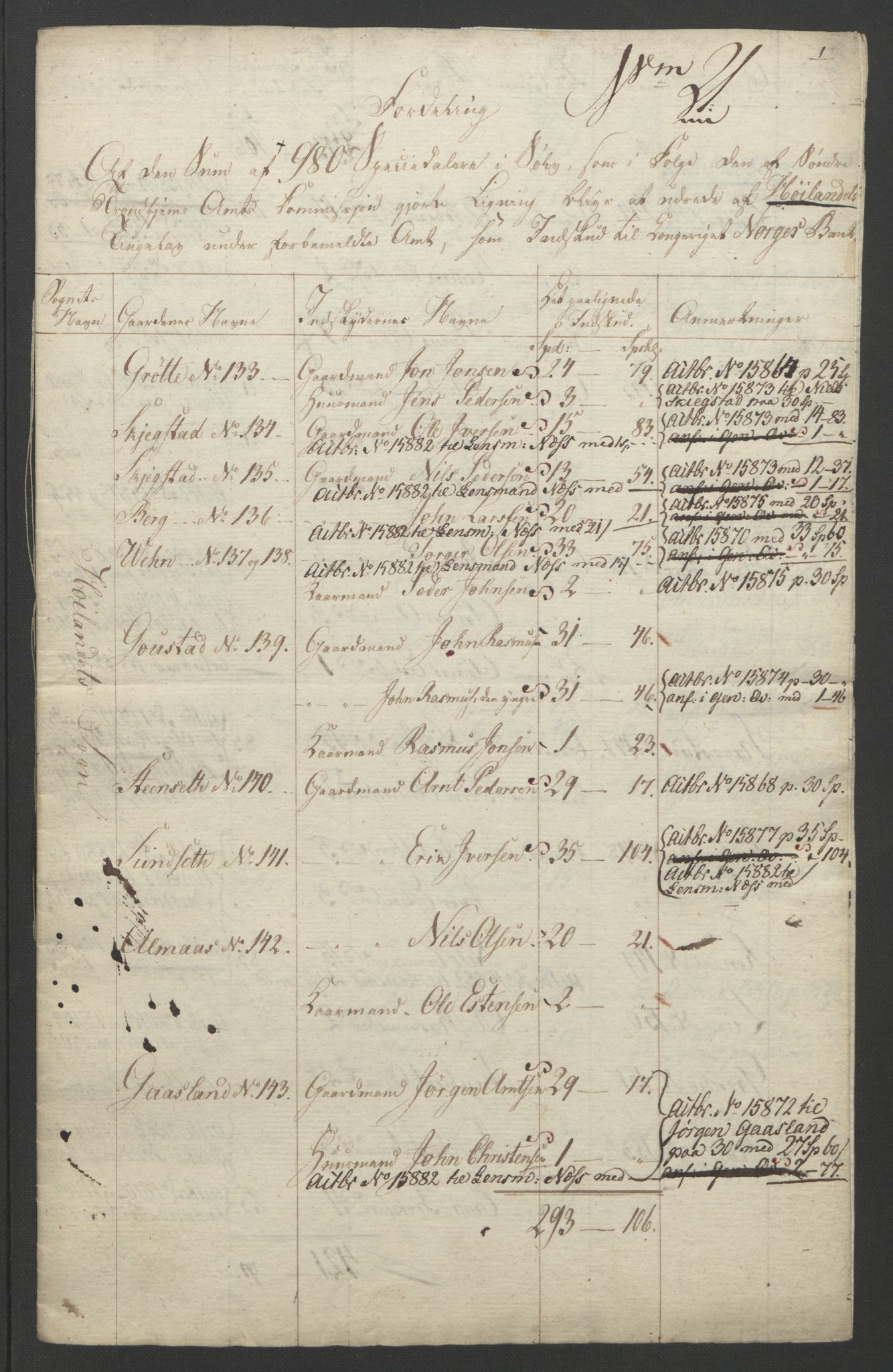 NOBA, Norges Bank/Sølvskatten 1816*, 1816-1821, s. 89